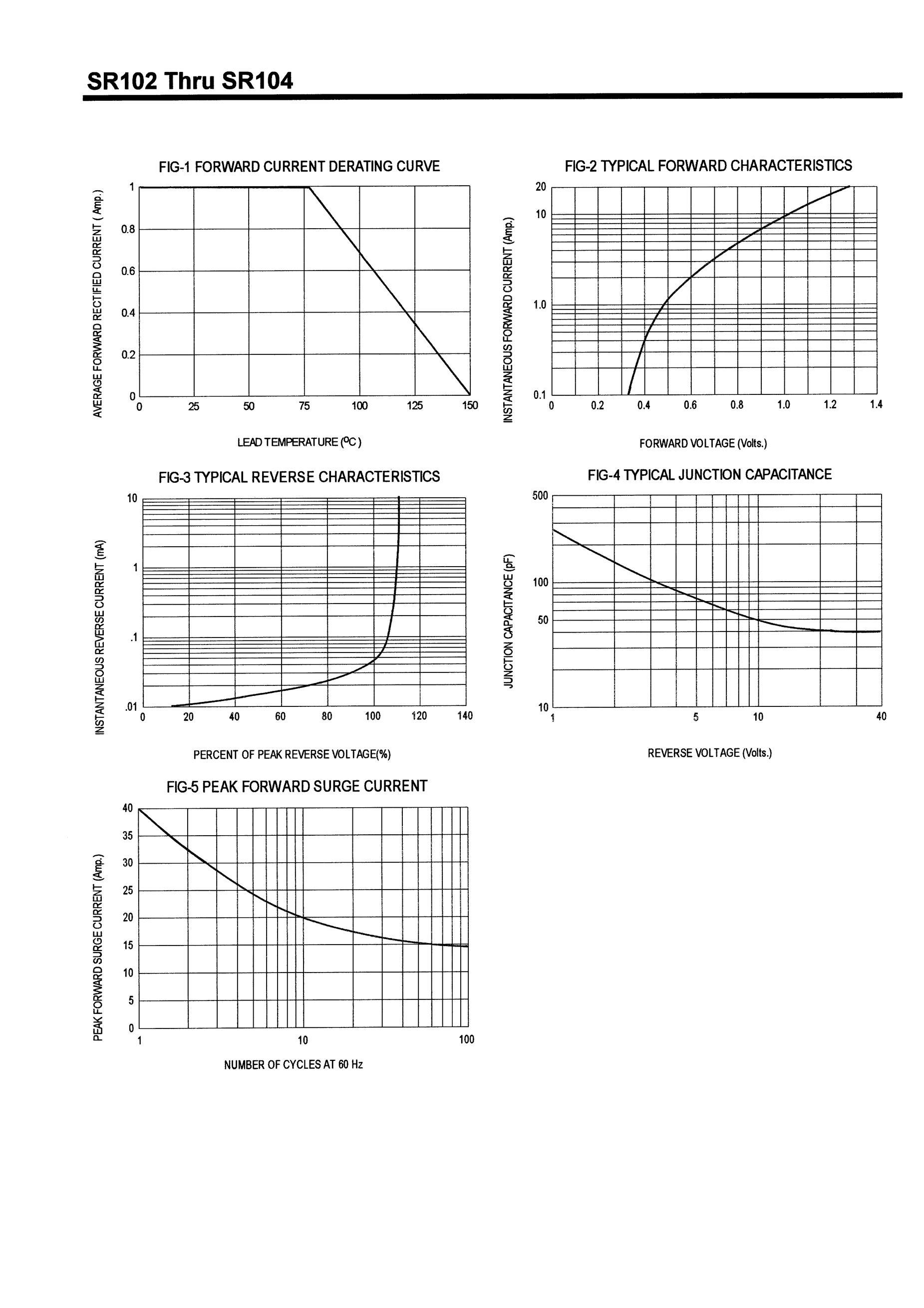 SR100/130/150/170/25's pdf picture 2