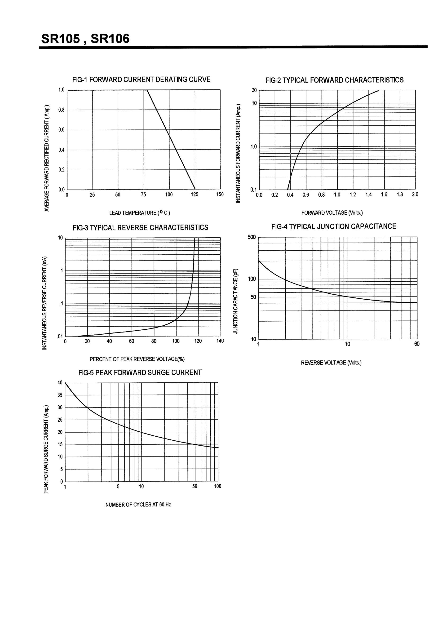 SR100/130/150/170/25's pdf picture 3