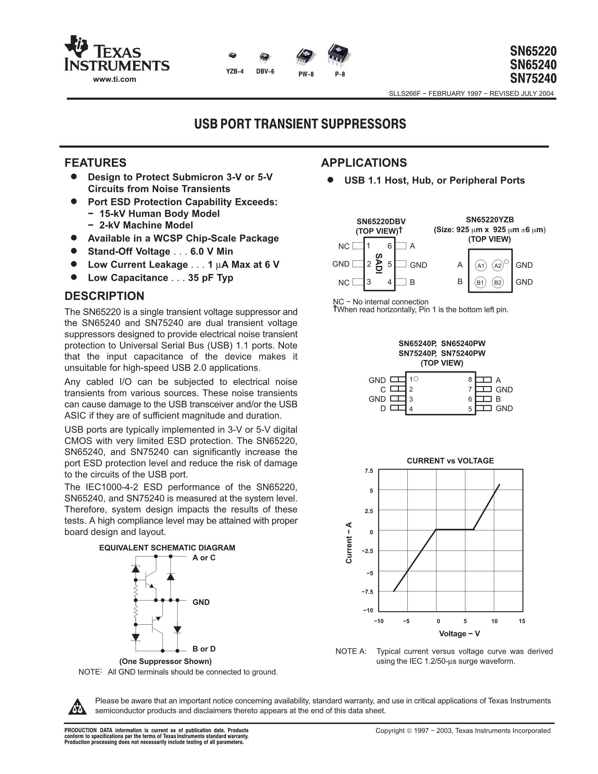 SN65HVS883PWPR's pdf picture 1