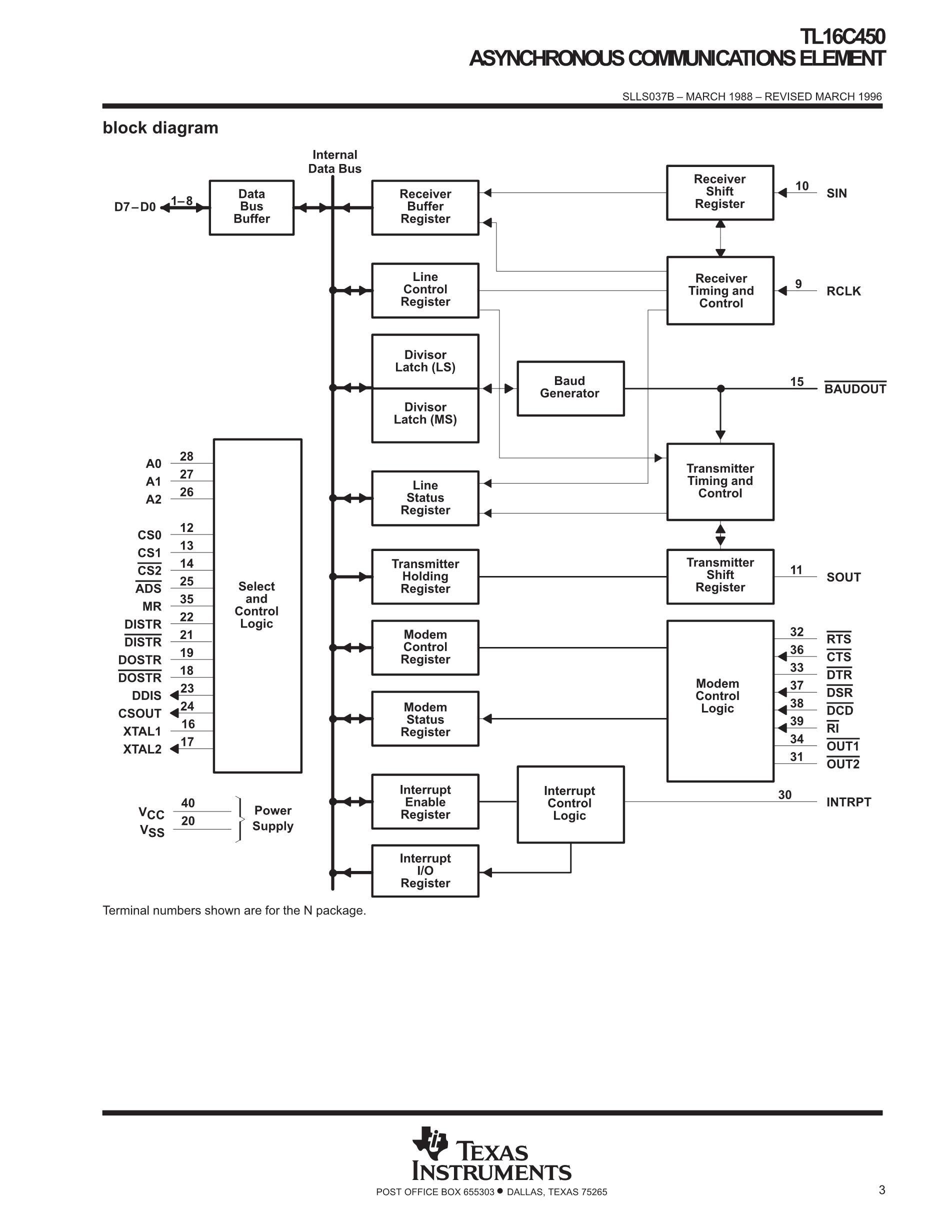 TL16C554IPNR's pdf picture 3