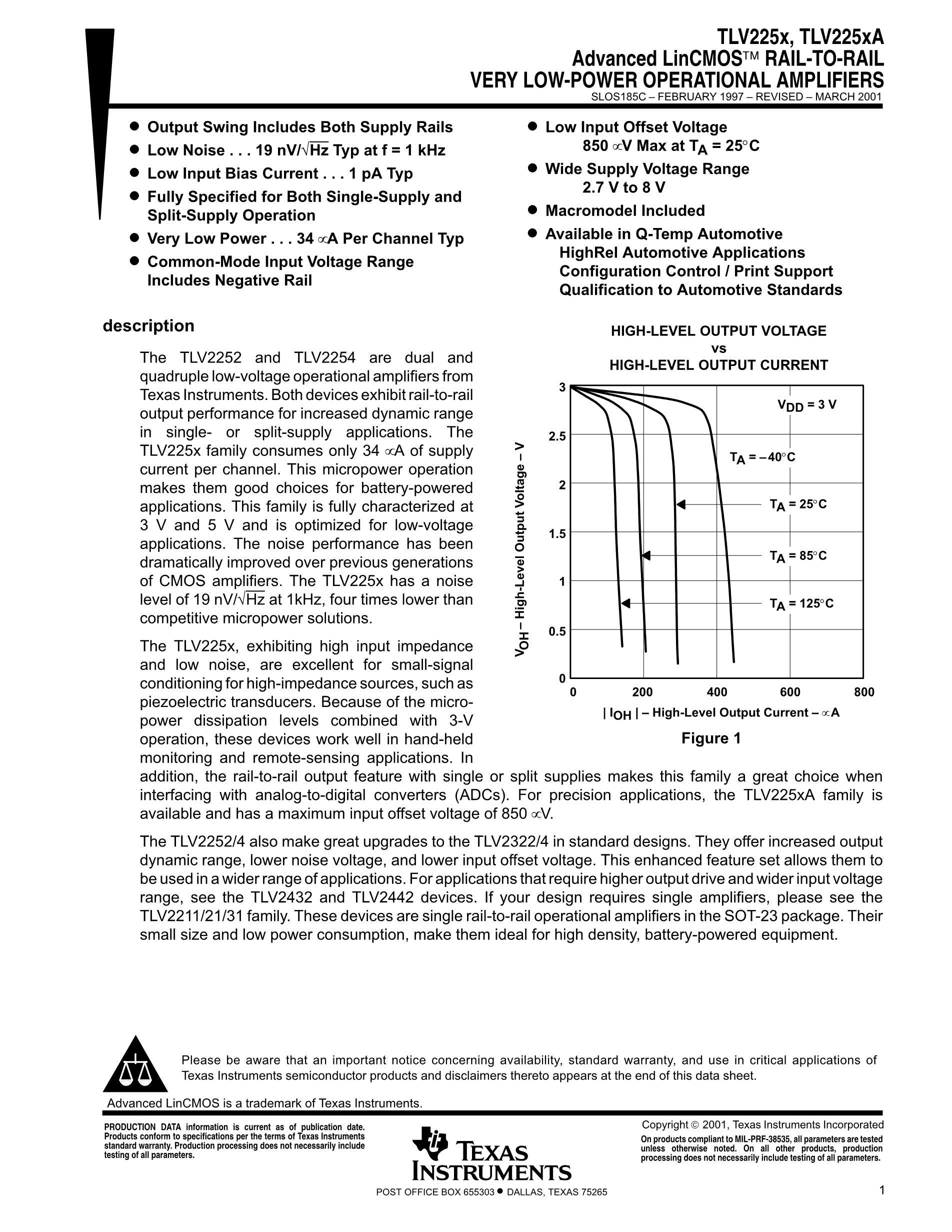 TLV2404's pdf picture 1
