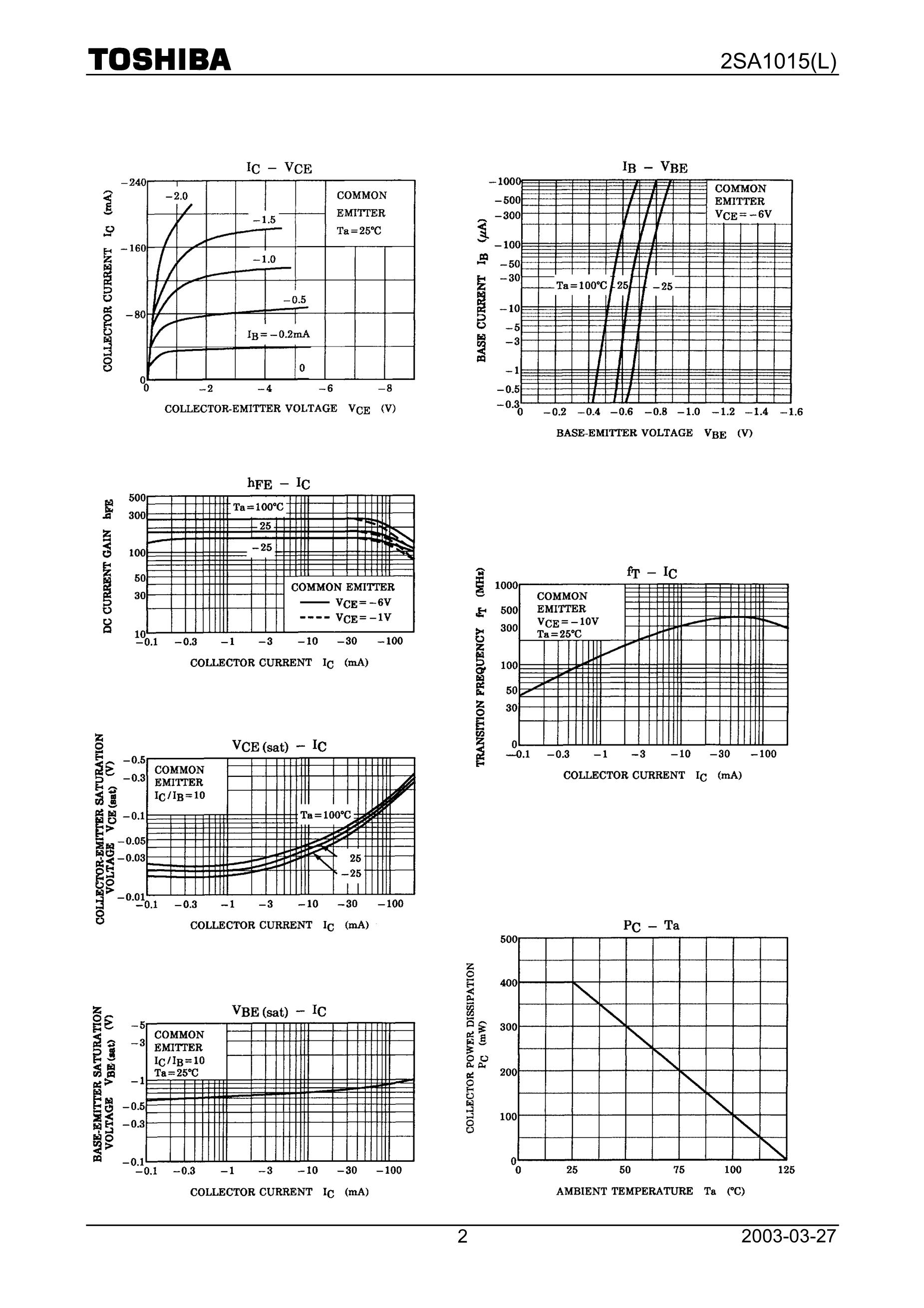 A1010B-2PLG68I's pdf picture 2