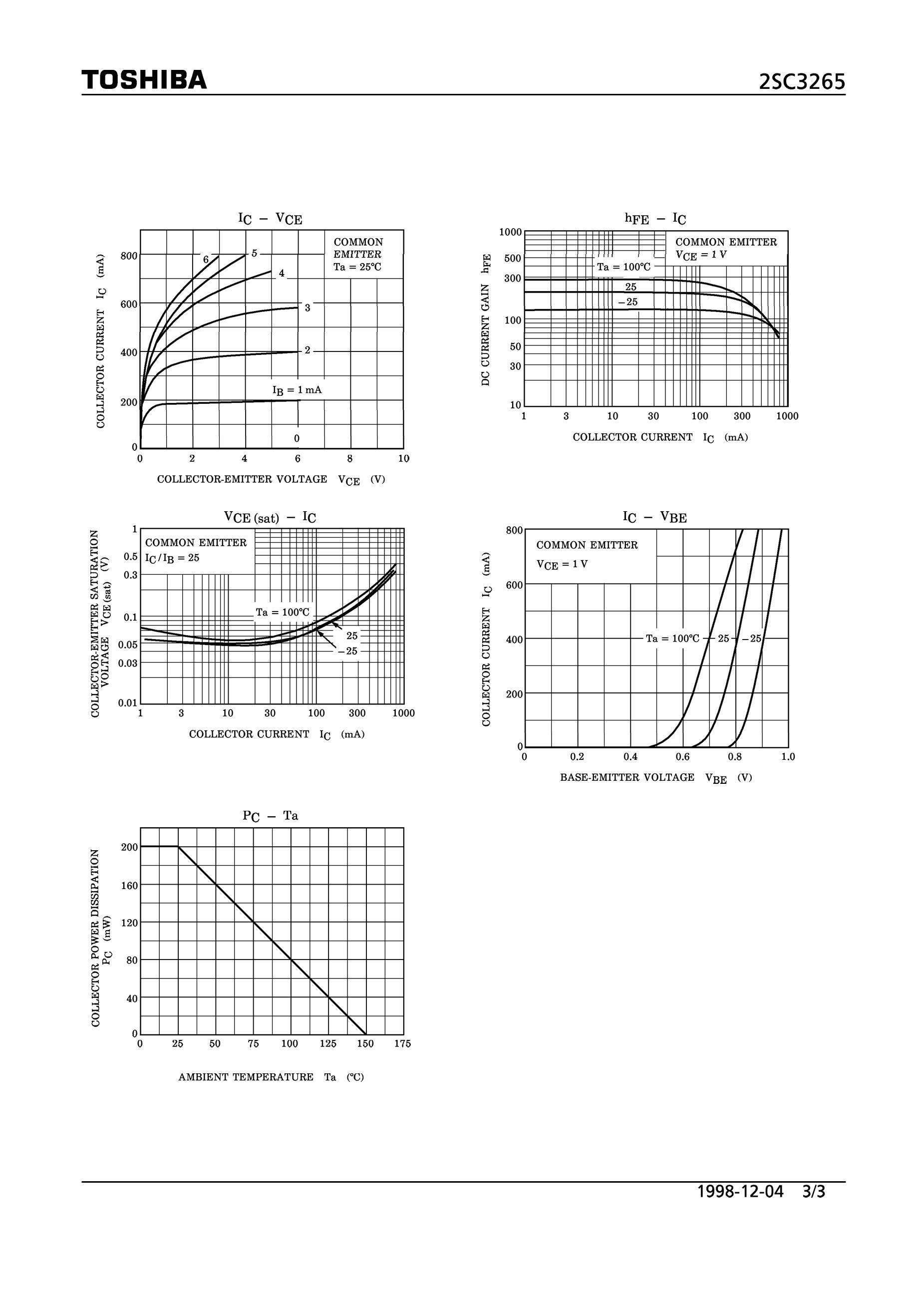 2SC3265's pdf picture 3