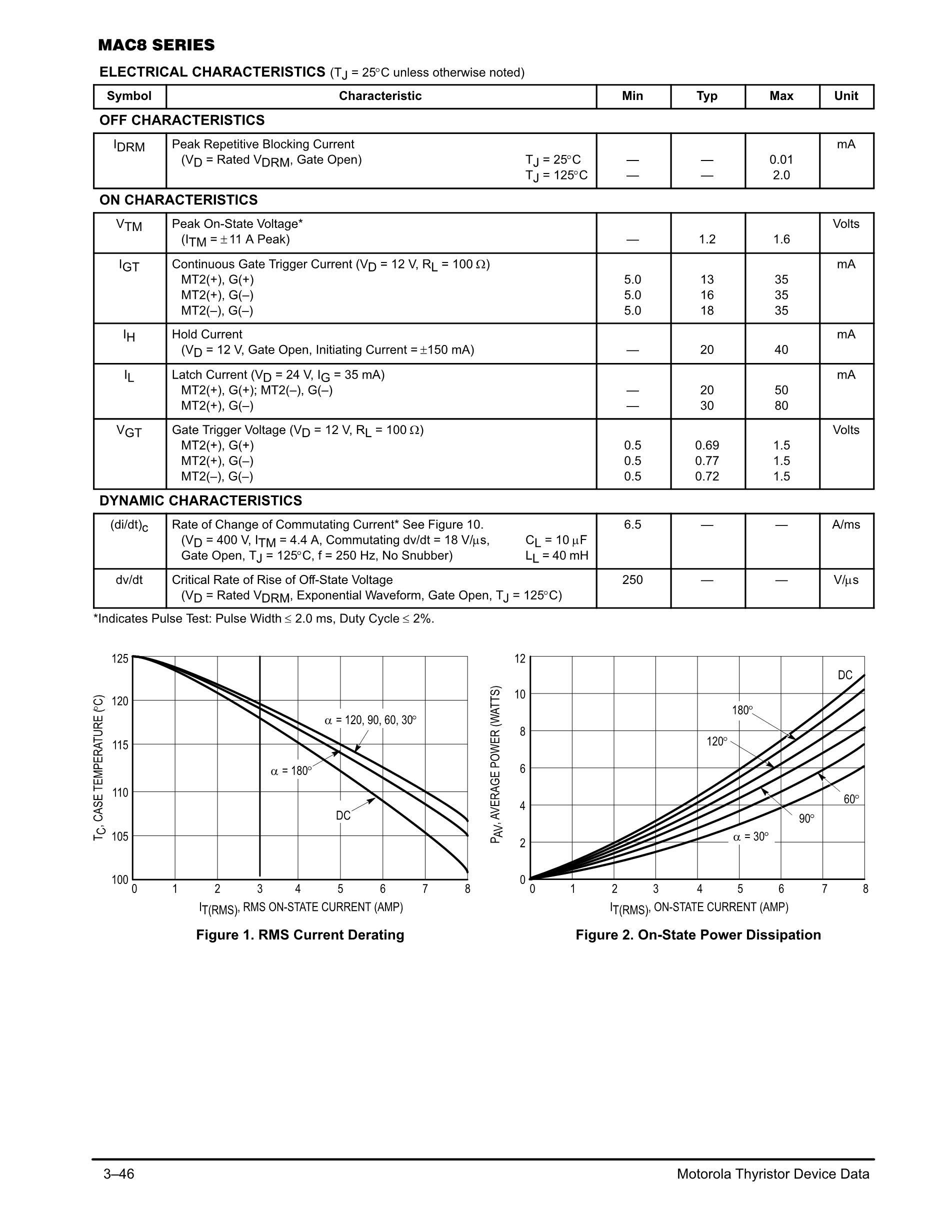 MAC8MG's pdf picture 2