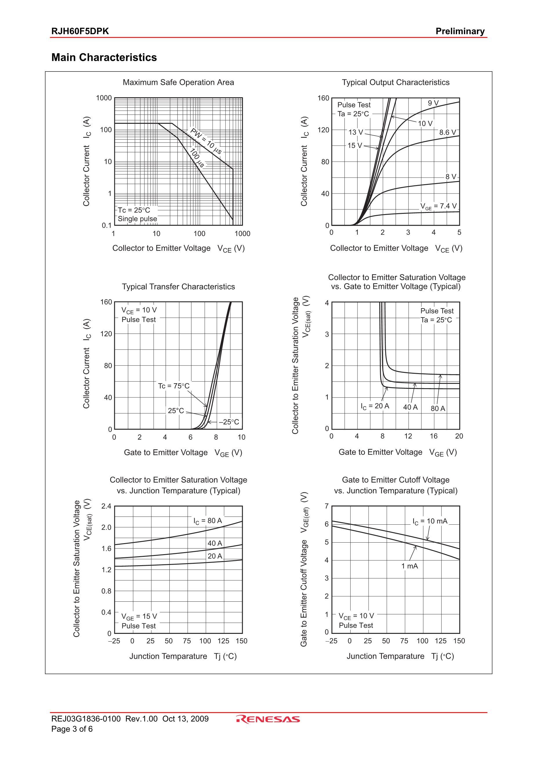 RJH60F7DPQ's pdf picture 3