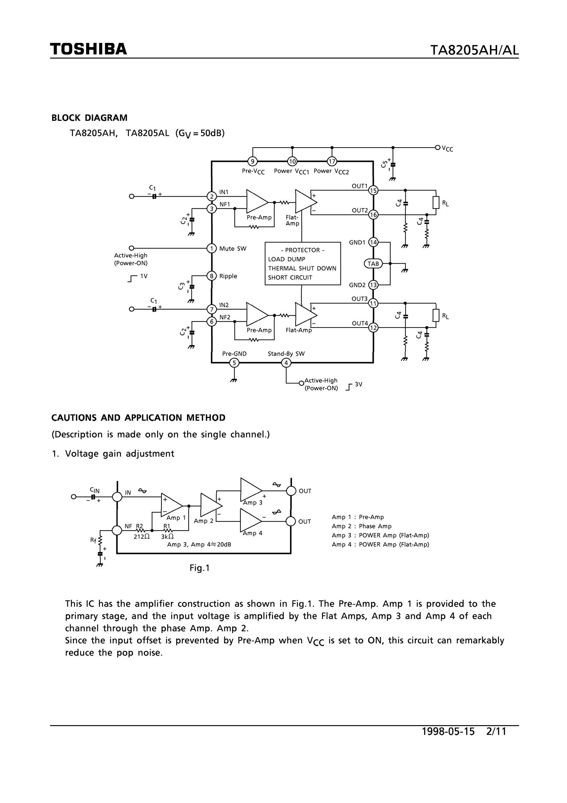 TA8217P's pdf picture 2