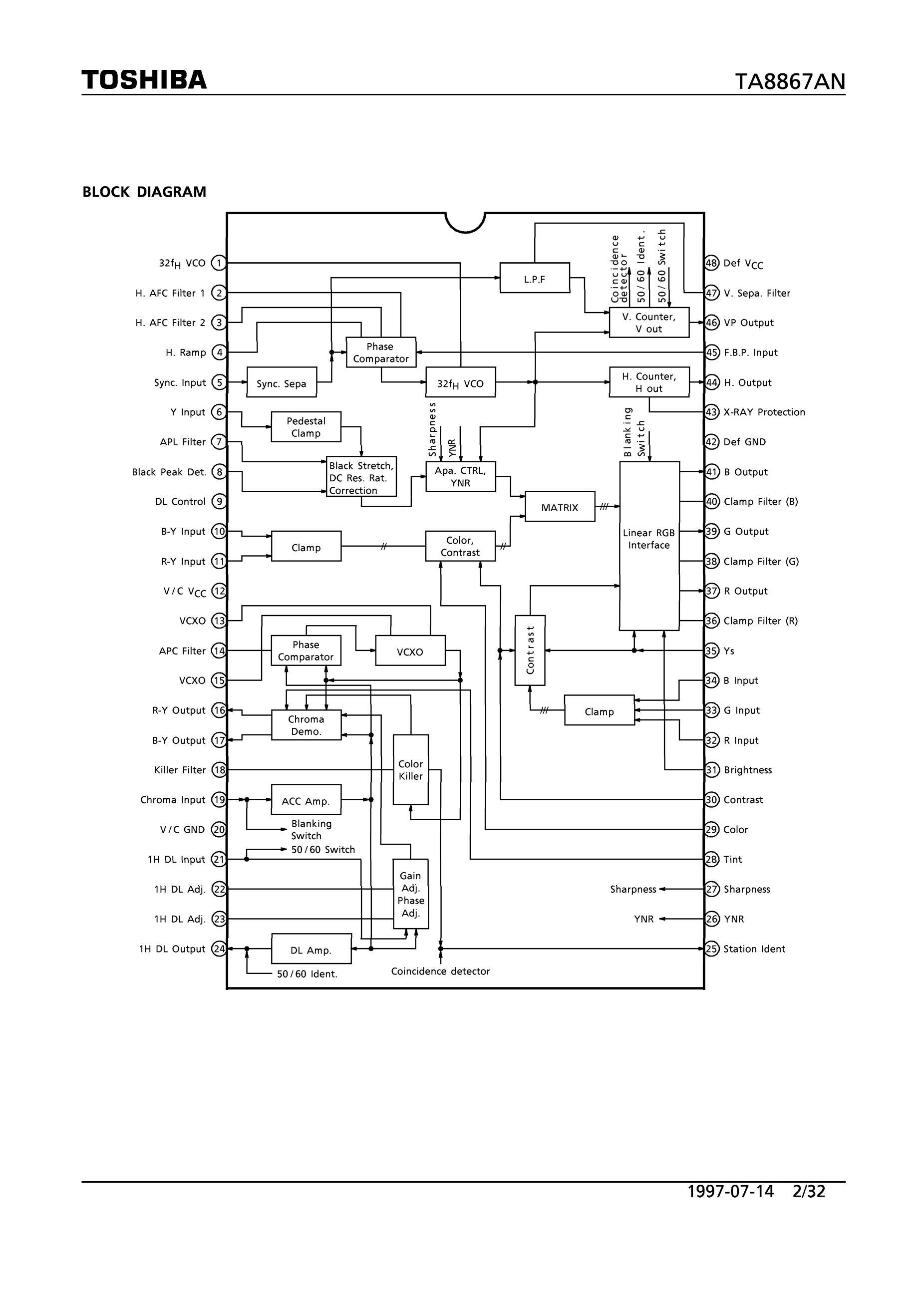 TA8880CN's pdf picture 2