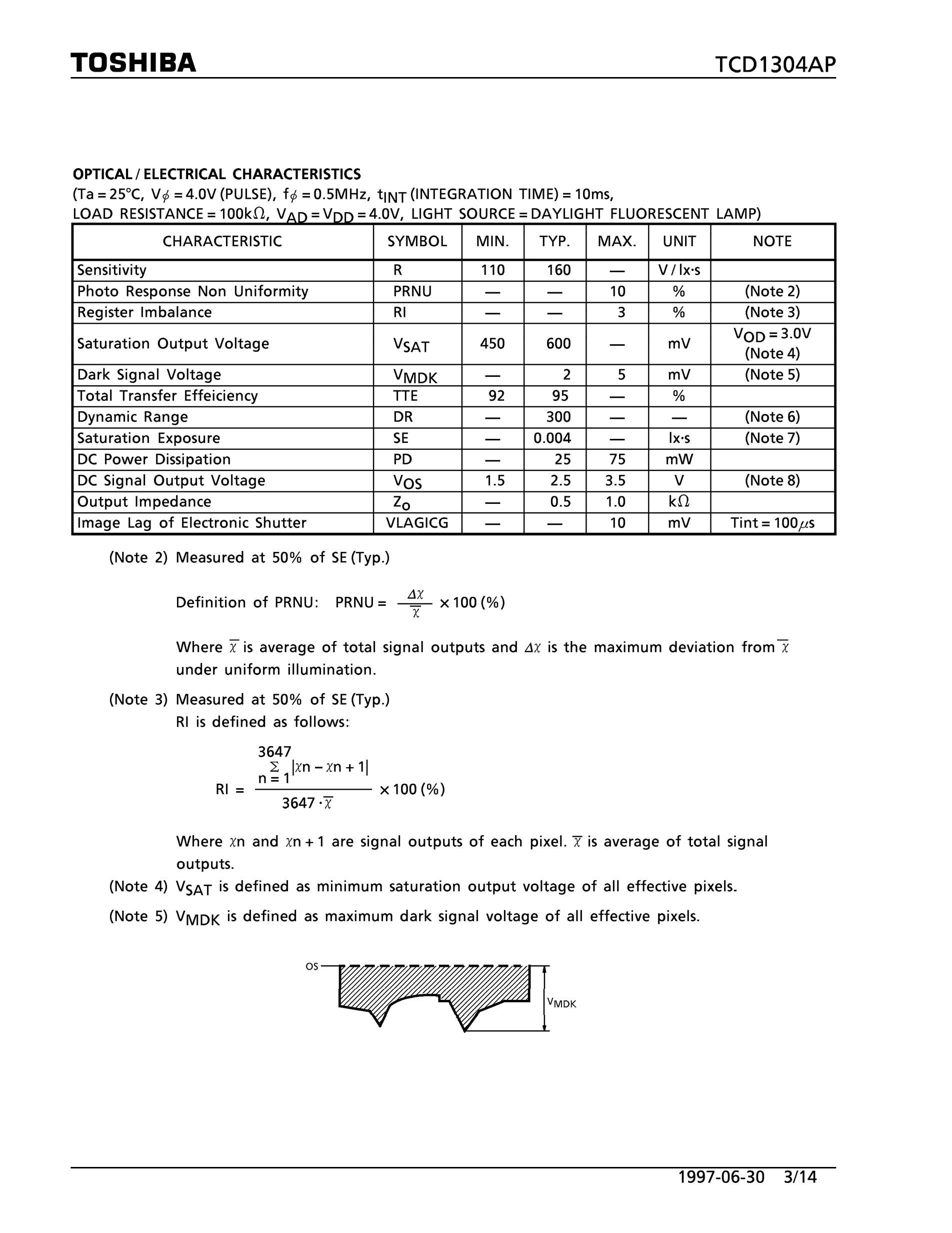 TCD106C's pdf picture 3