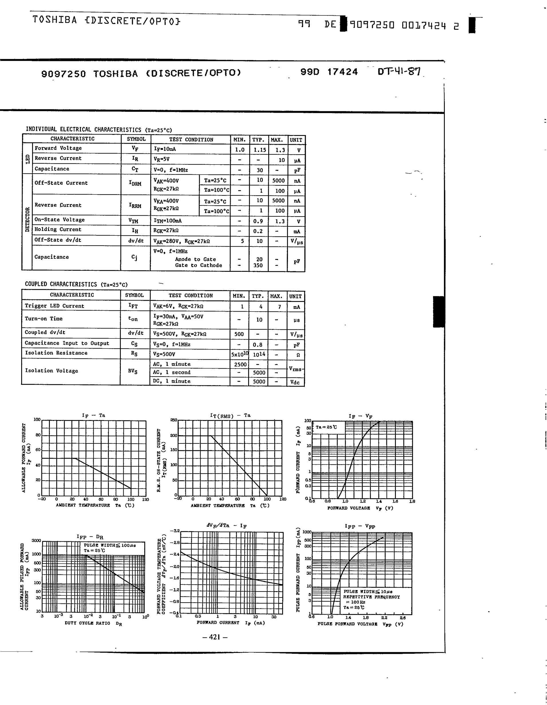 TLP521-2XGBSMTR's pdf picture 2