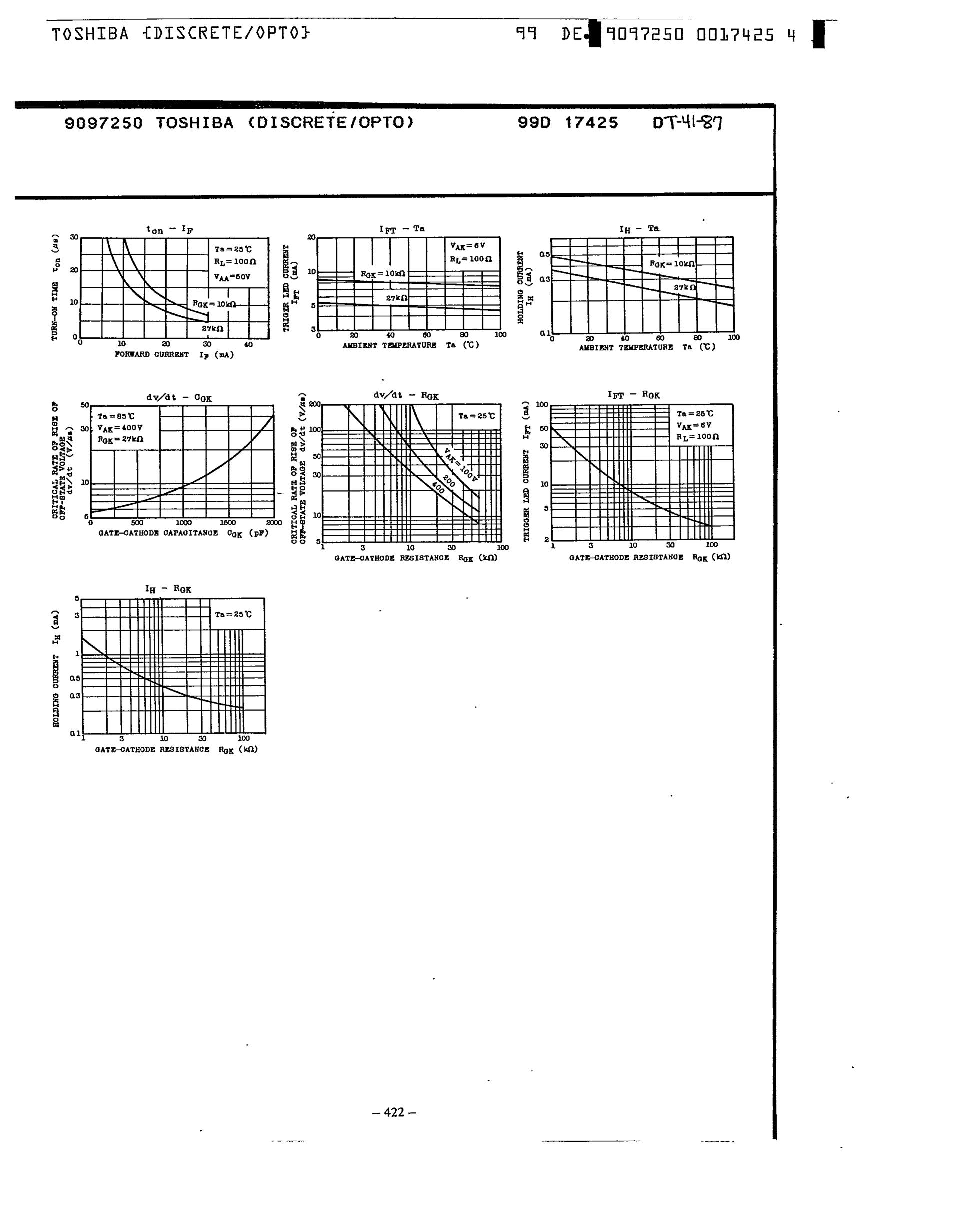 TLP521-2XGBSMTR's pdf picture 3
