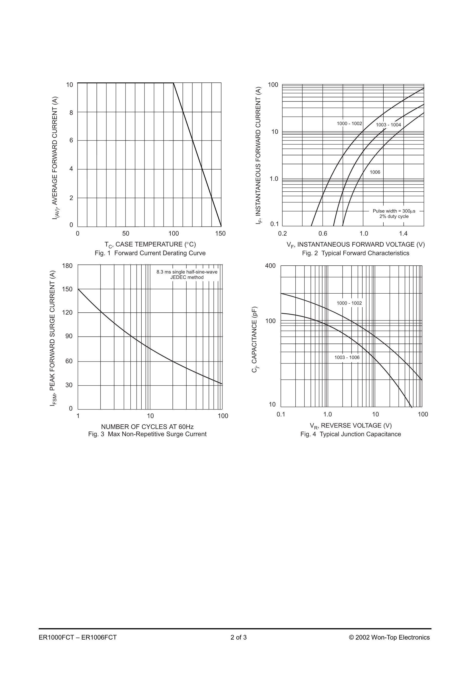ER1003's pdf picture 2
