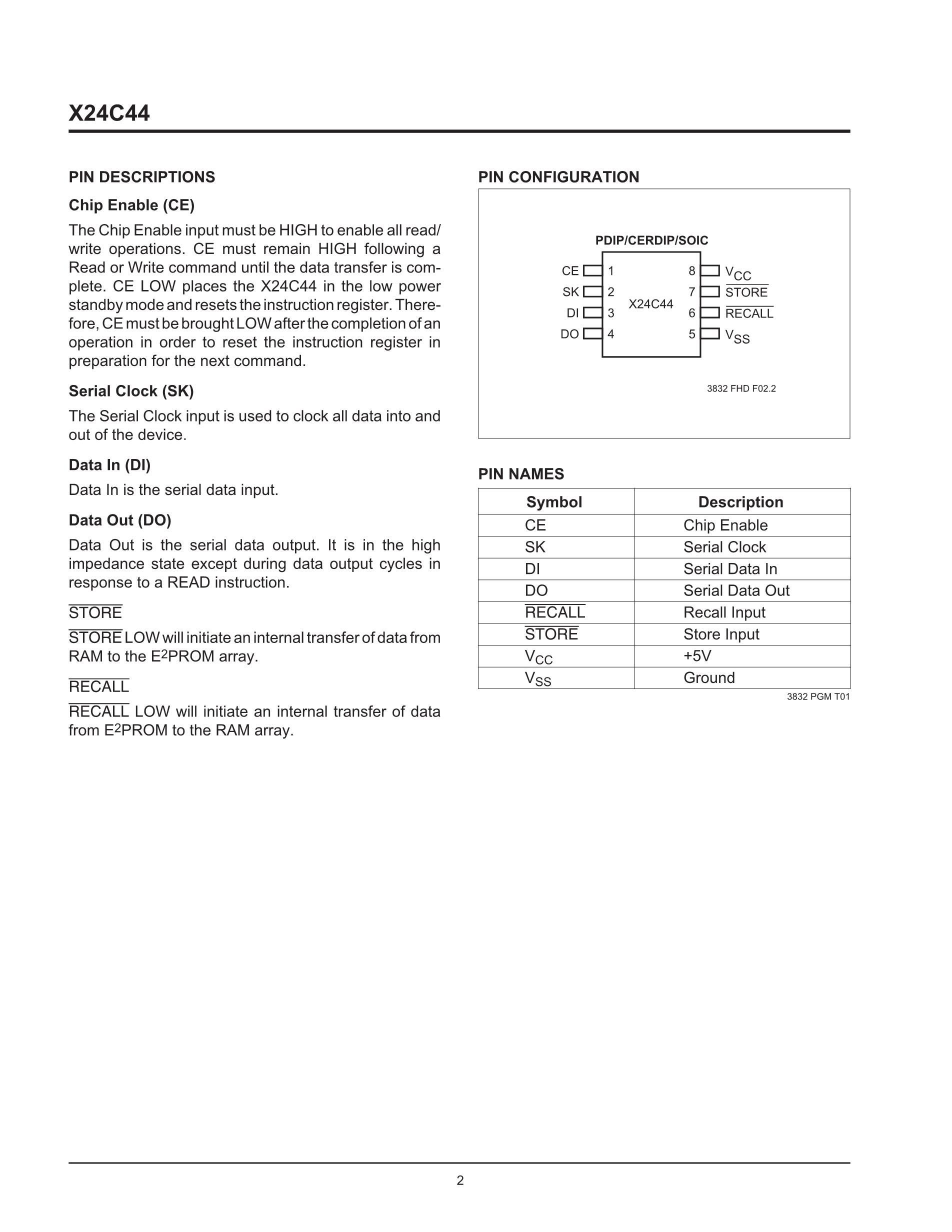 X24C02S8-C's pdf picture 2