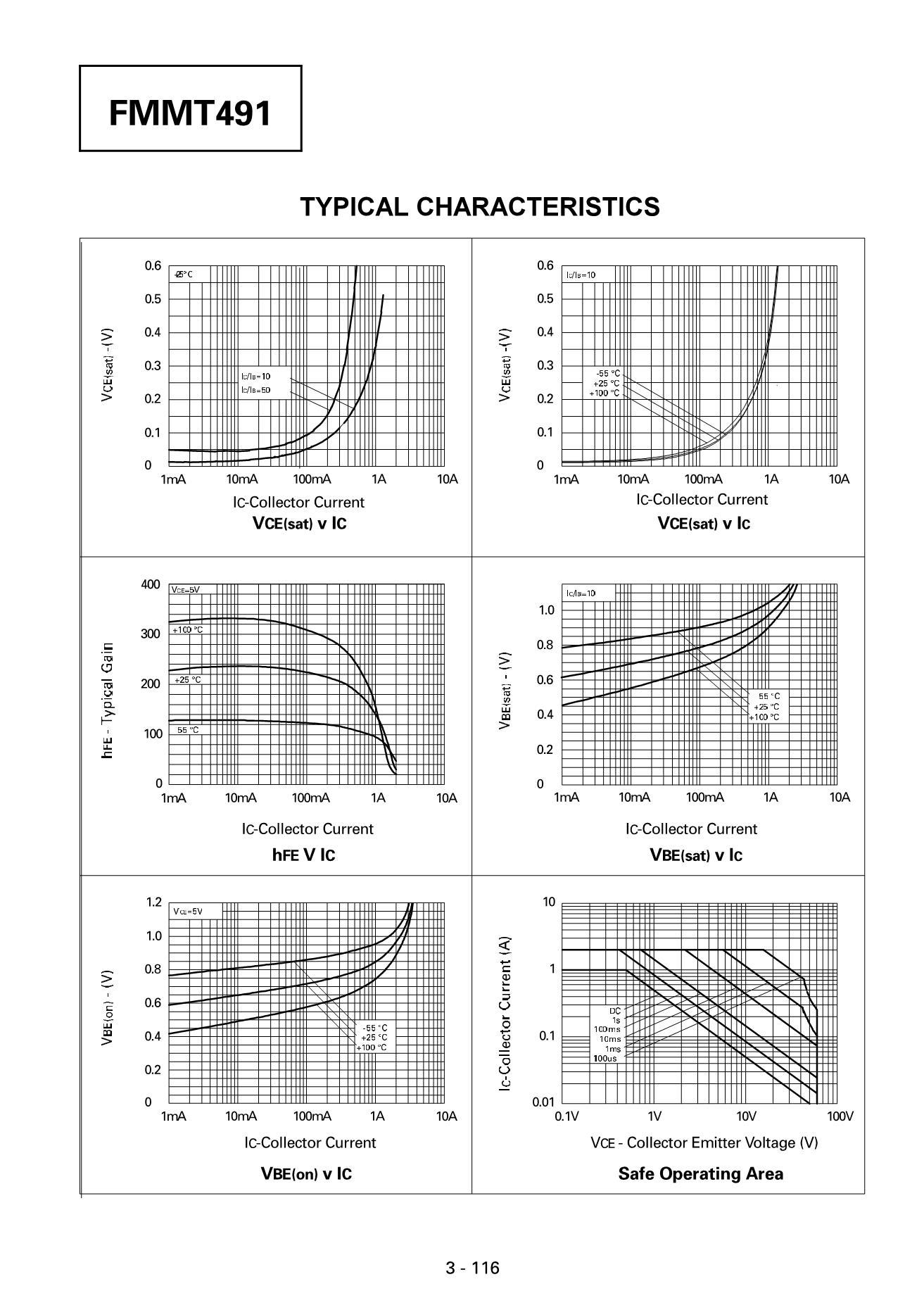 FMMT722's pdf picture 2