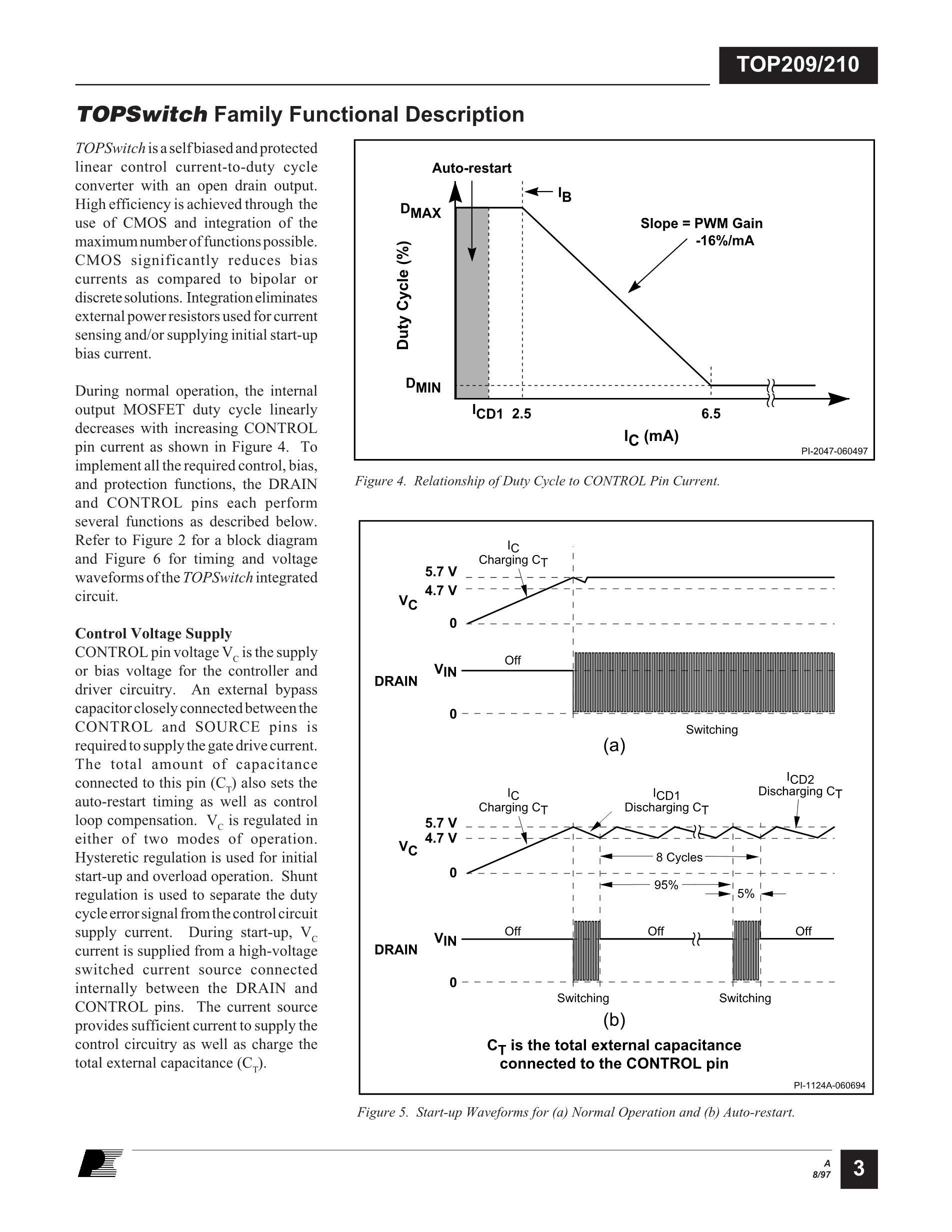TOP210PFI's pdf picture 3