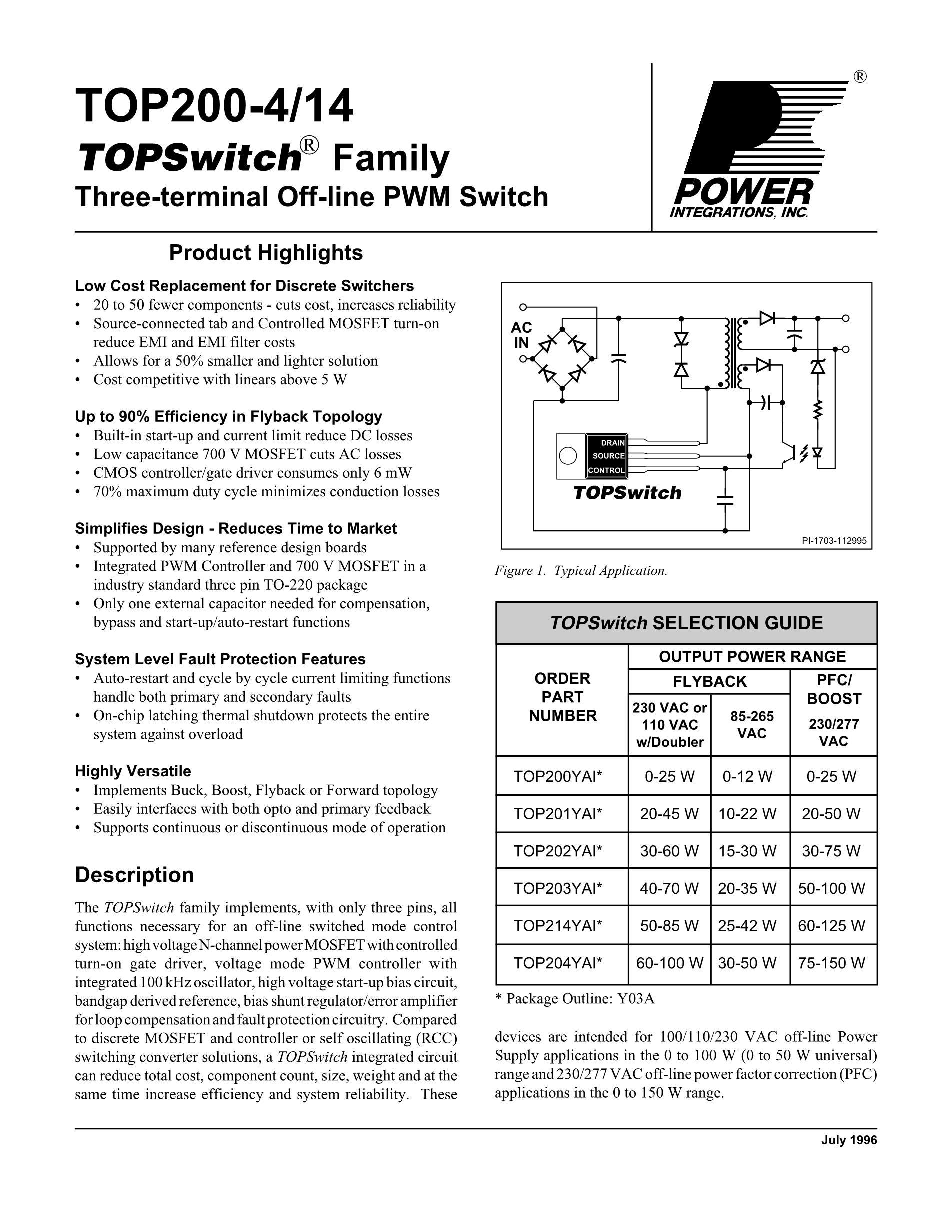 IN-201's pdf picture 1