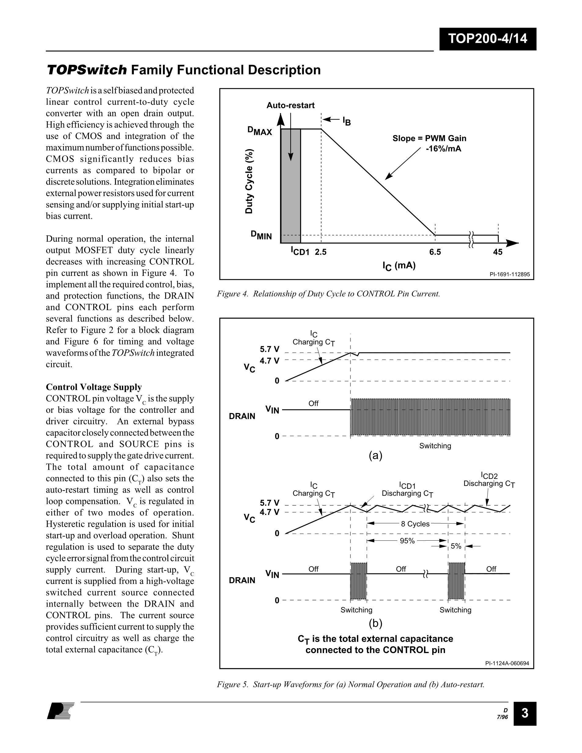 IN-201's pdf picture 3