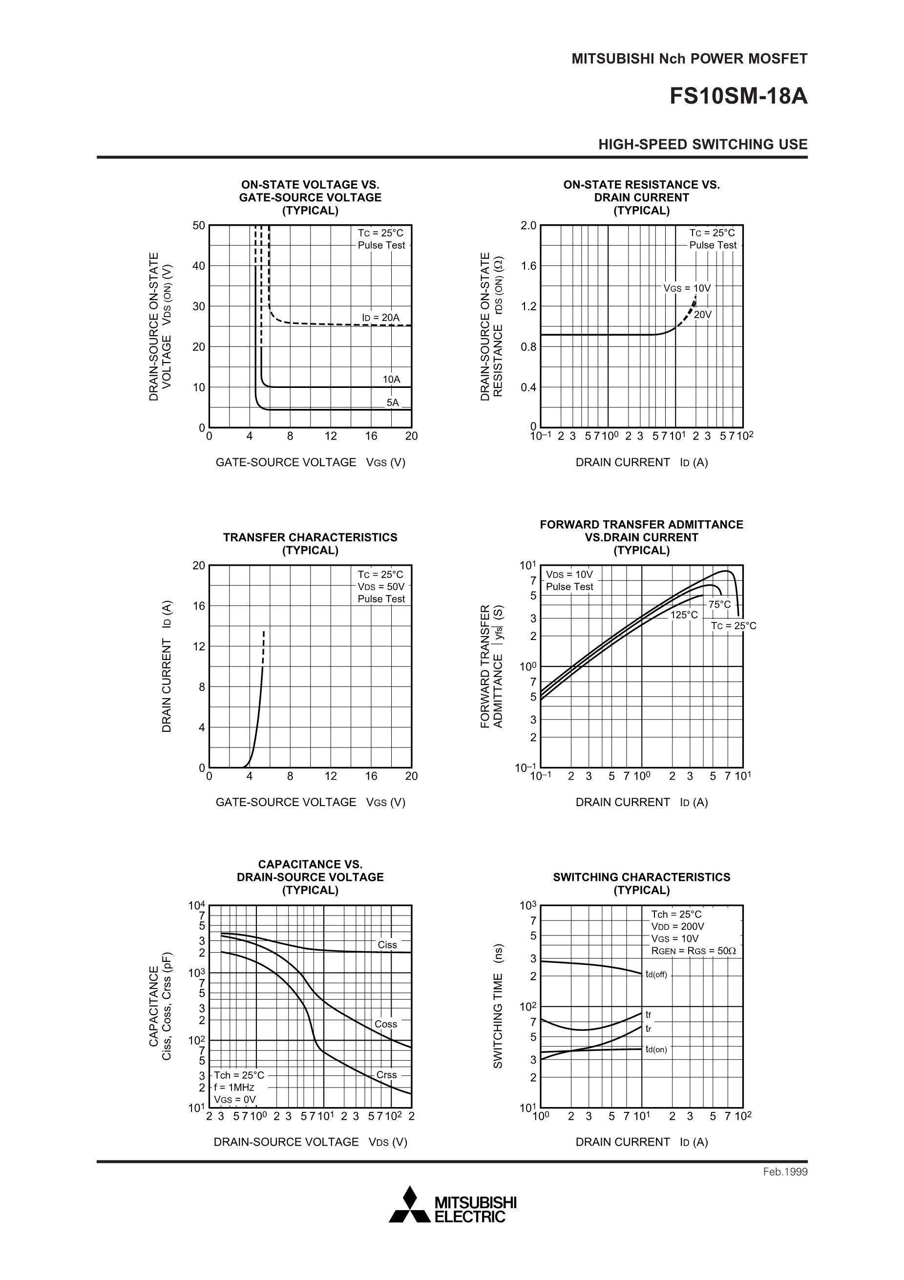 FS100KMJ-03F's pdf picture 3