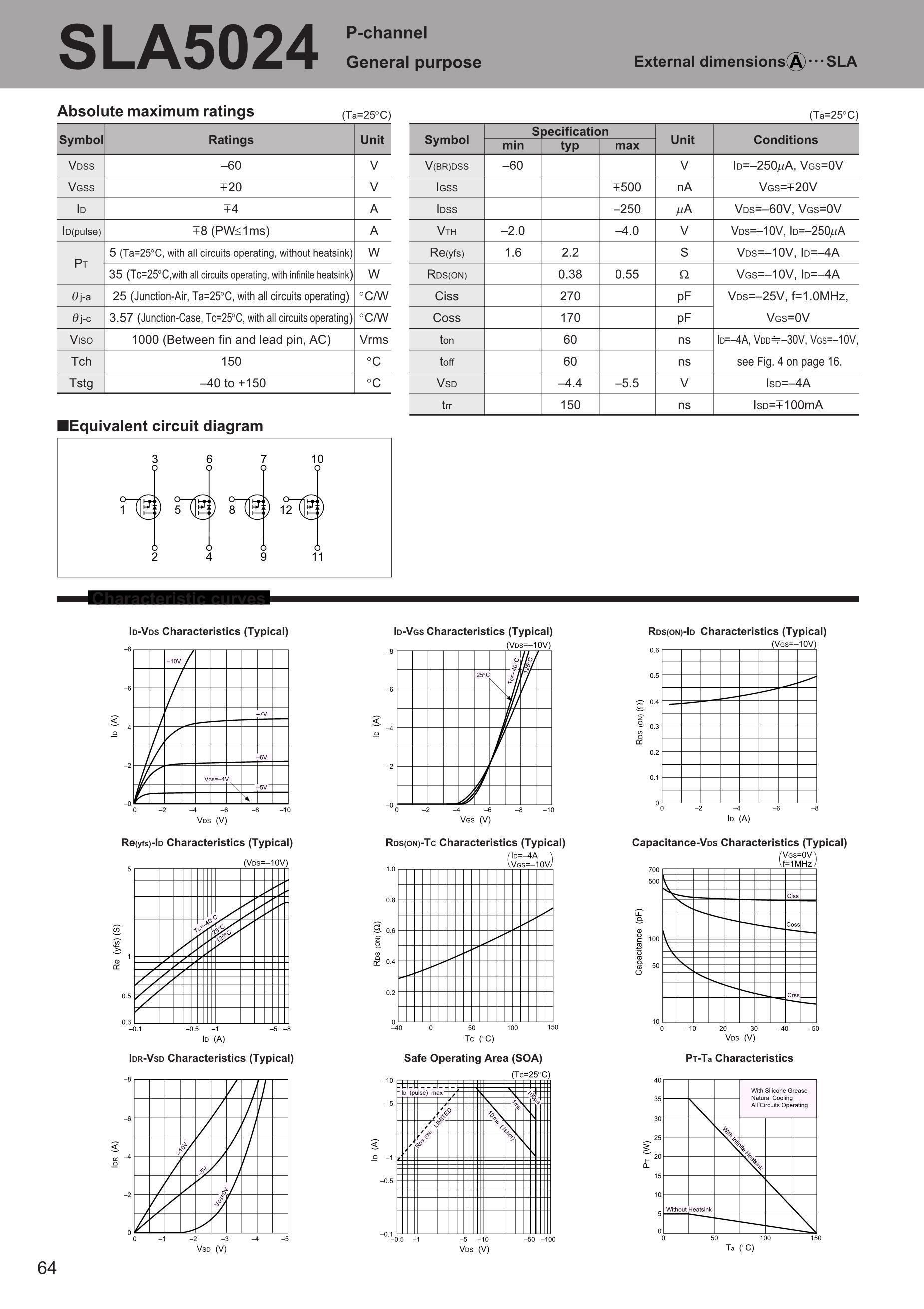 SANKEN's pdf picture 1