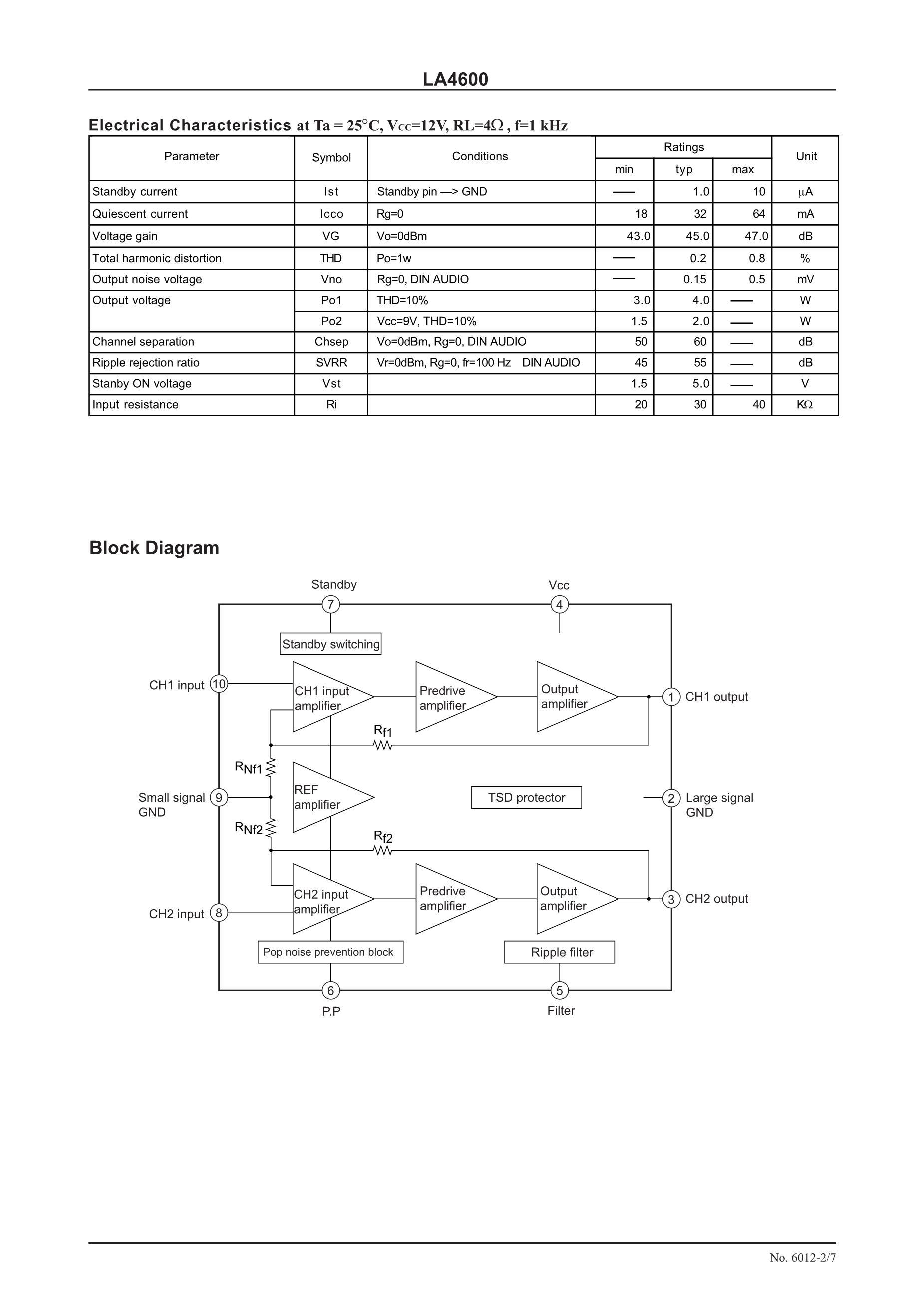4600 GEFORCE4 TI's pdf picture 2