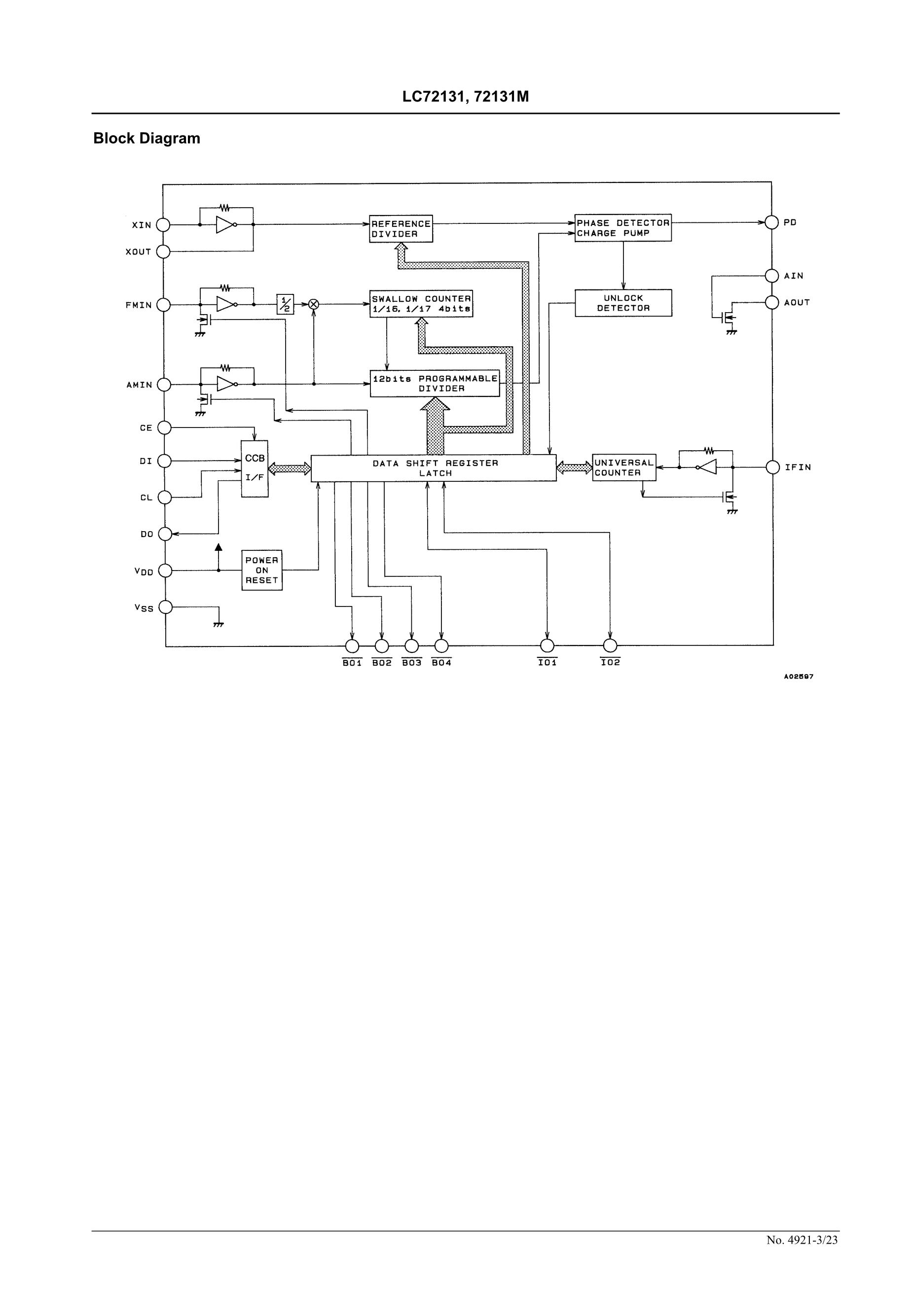 LC72321N's pdf picture 3