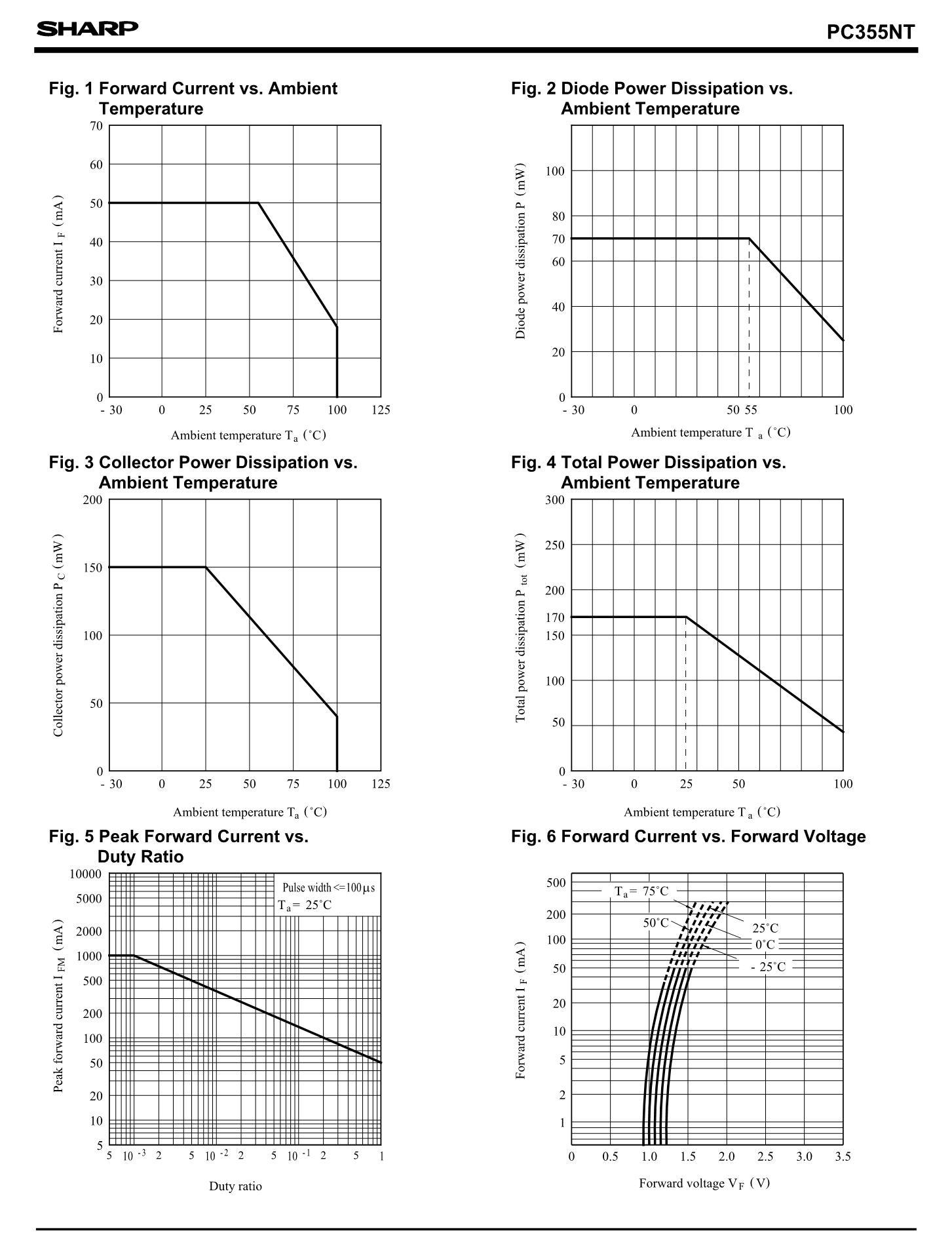 PC354MJ0000F's pdf picture 3