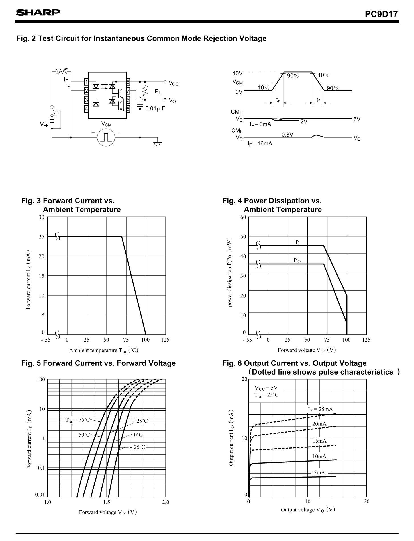 PC9D17P-ROHS's pdf picture 3