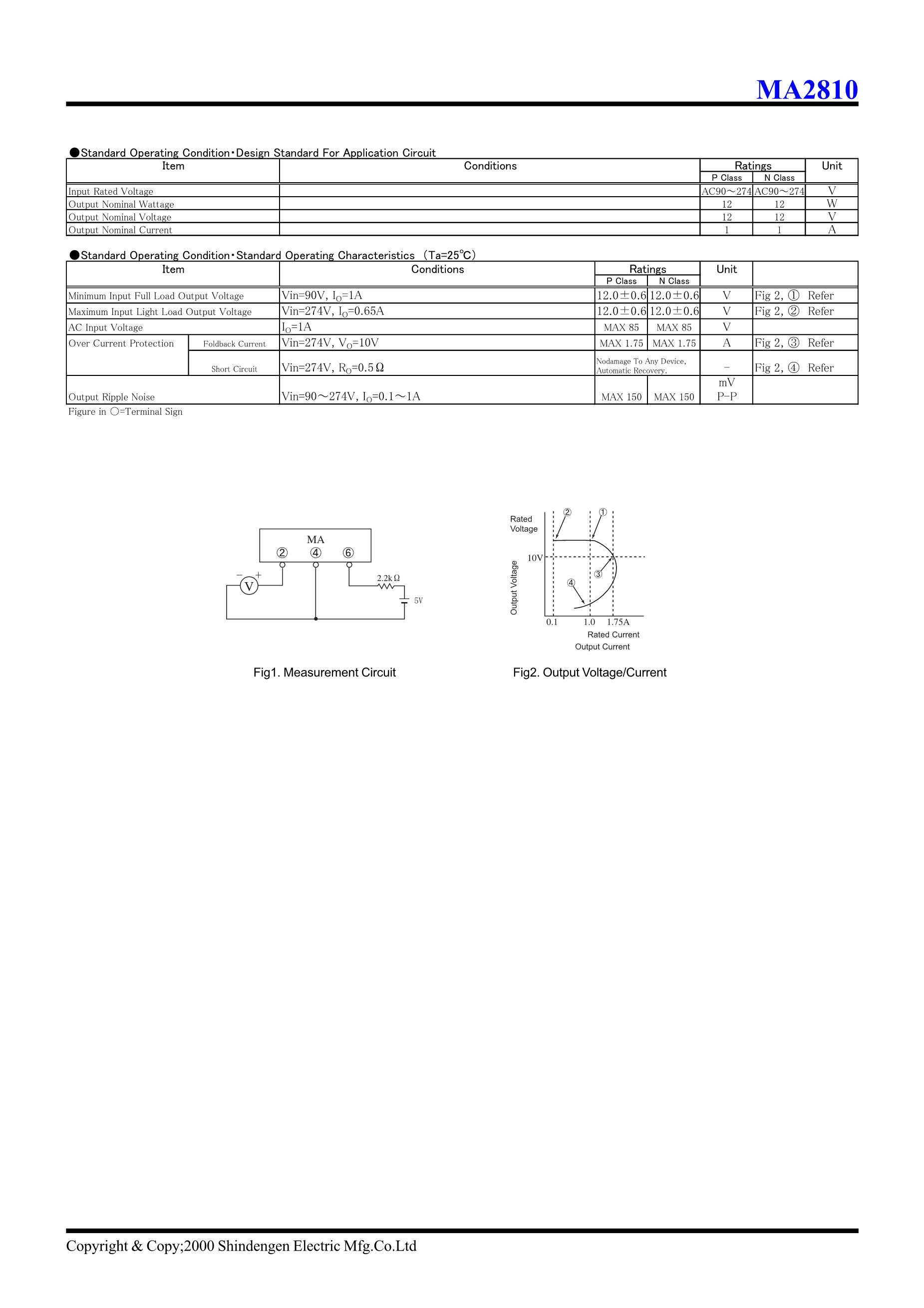 2810A's pdf picture 2