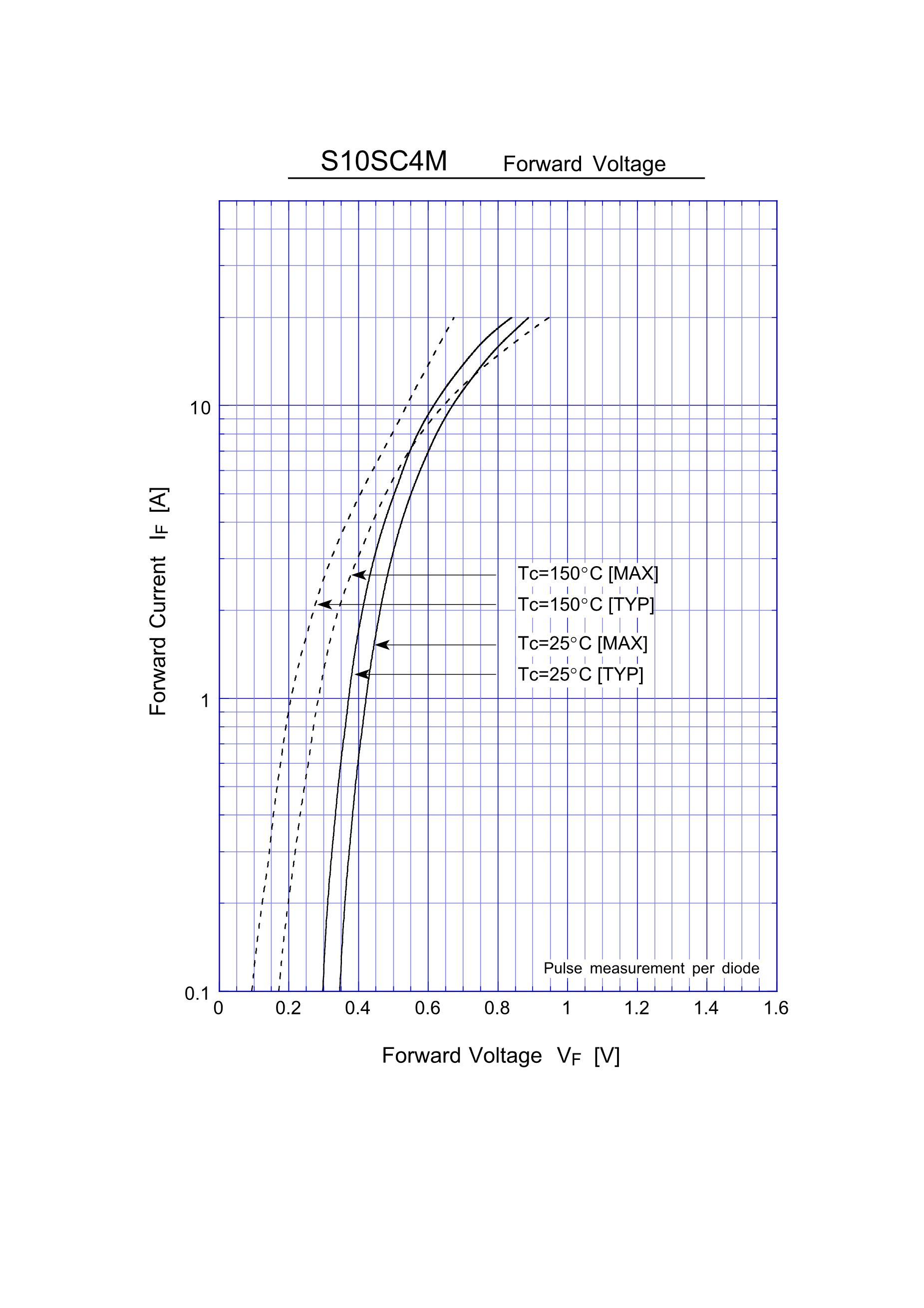 10-47866PF's pdf picture 2