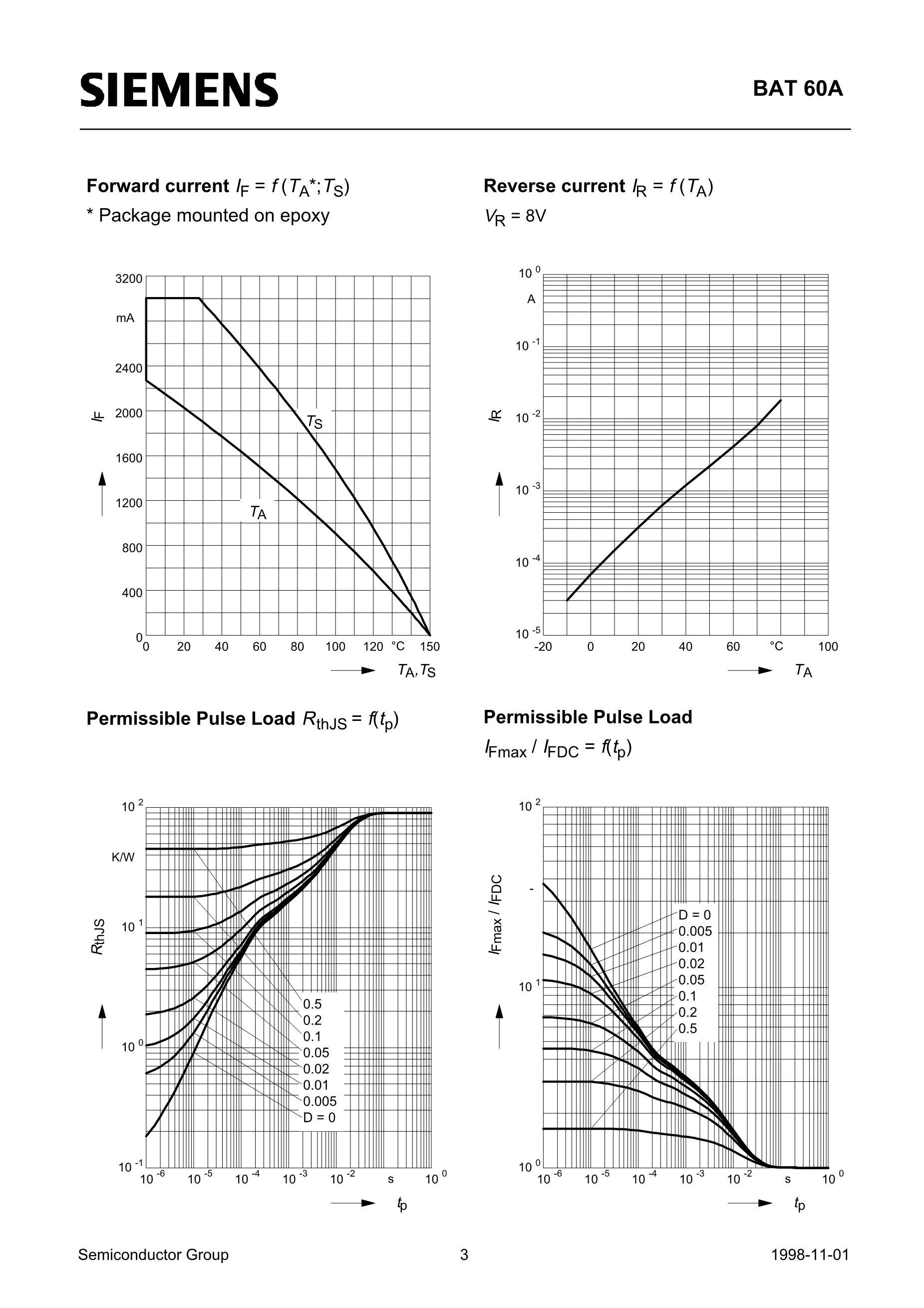 BAT64's pdf picture 3