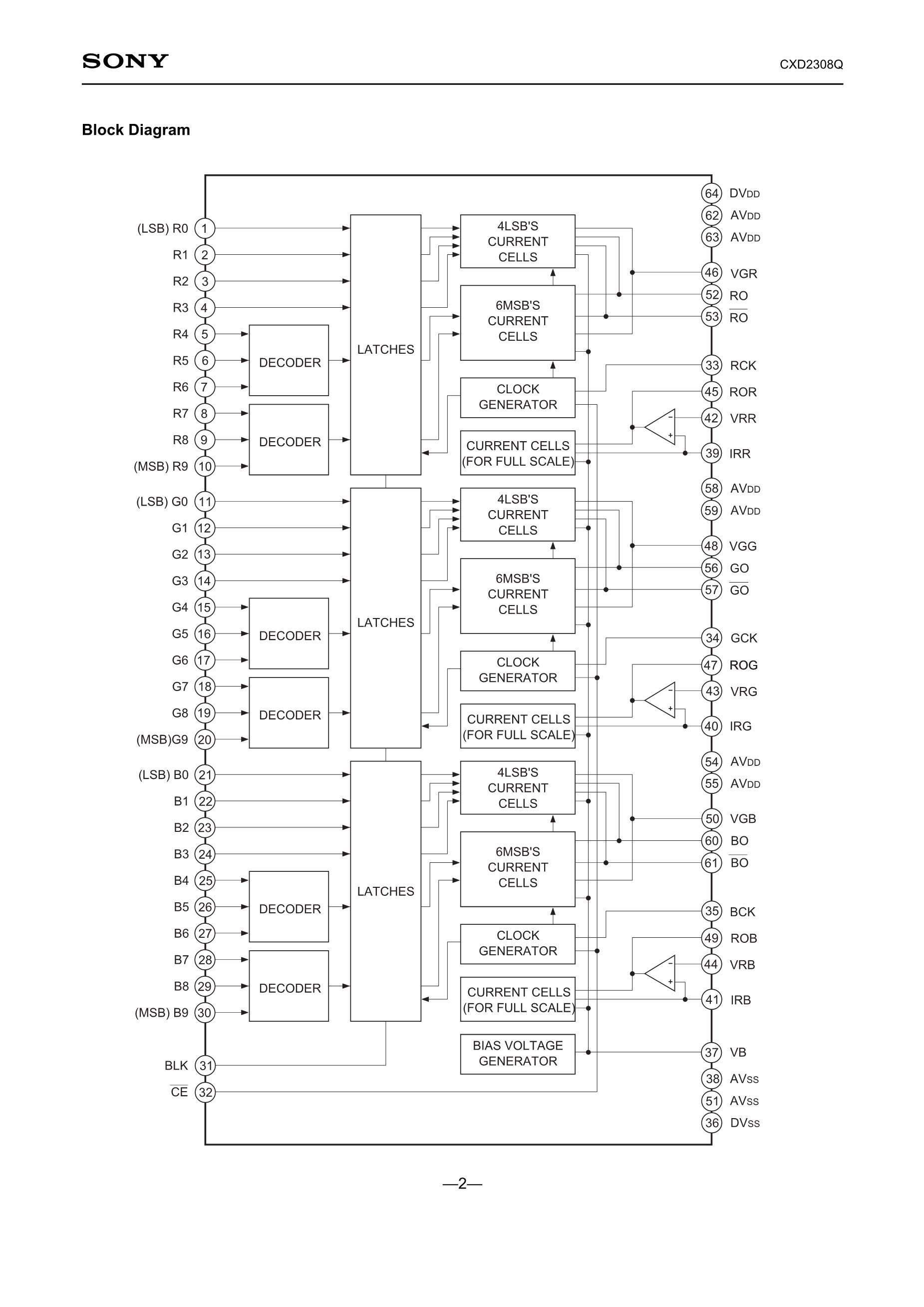 CXD3711GG 's pdf picture 2