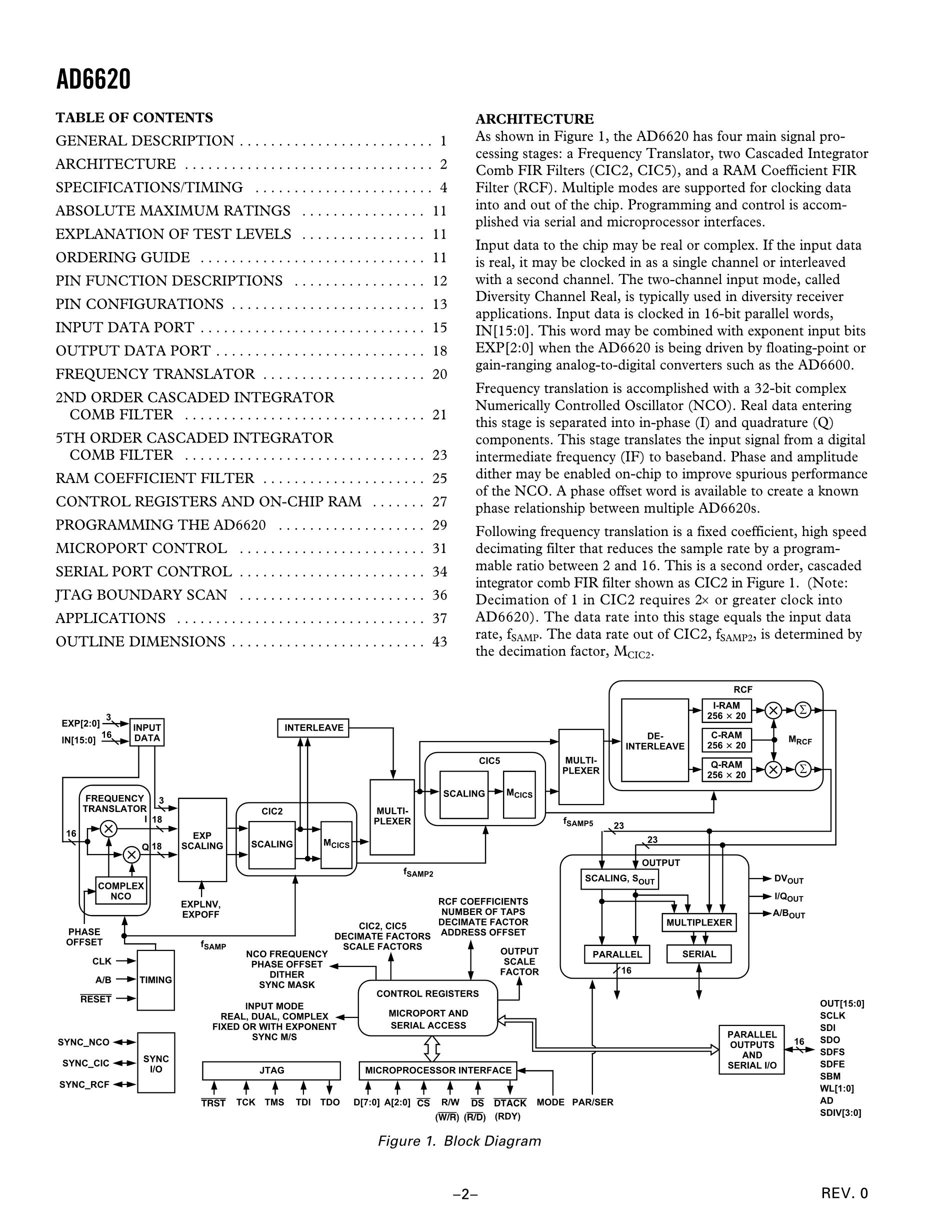 AD667KP-REEL's pdf picture 2