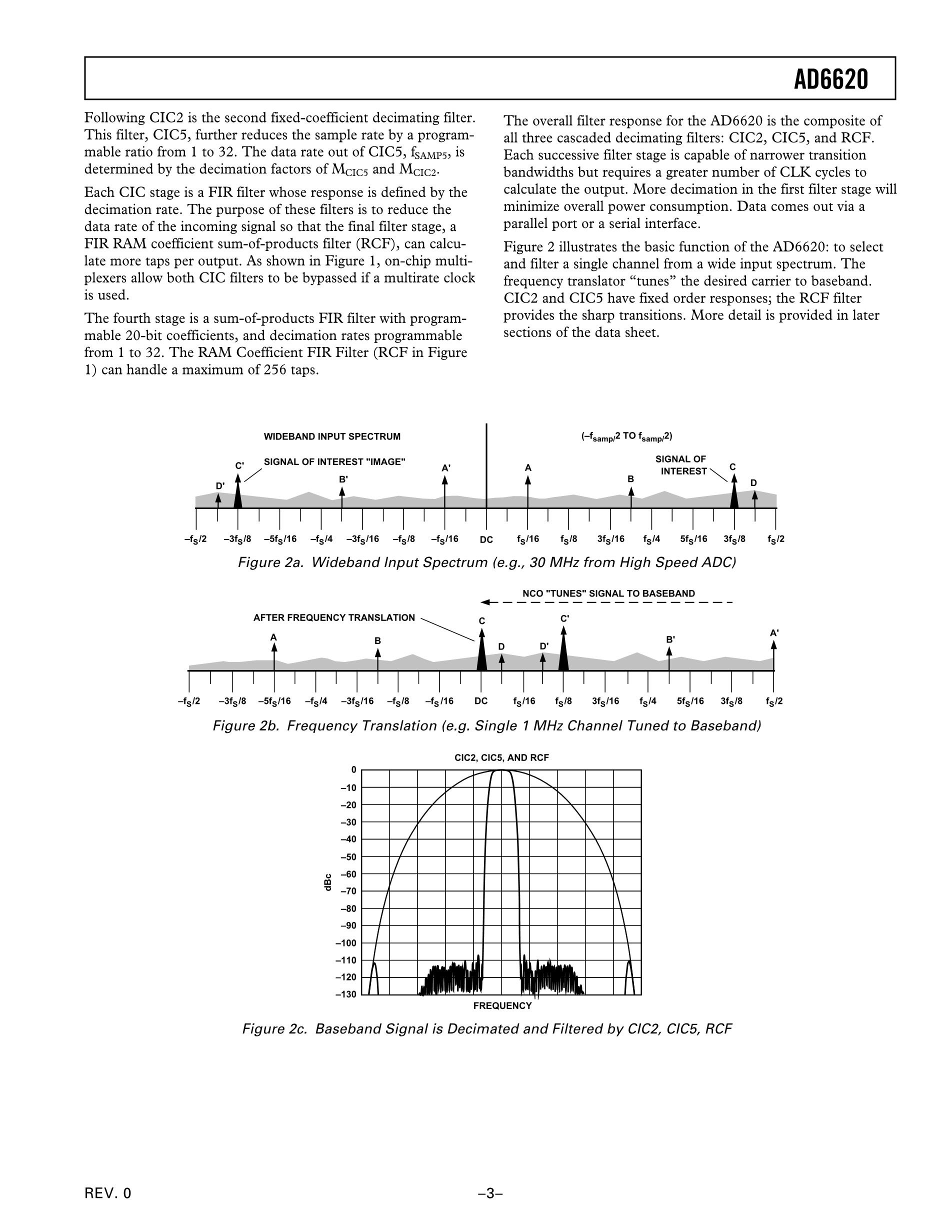 AD667KP-REEL's pdf picture 3