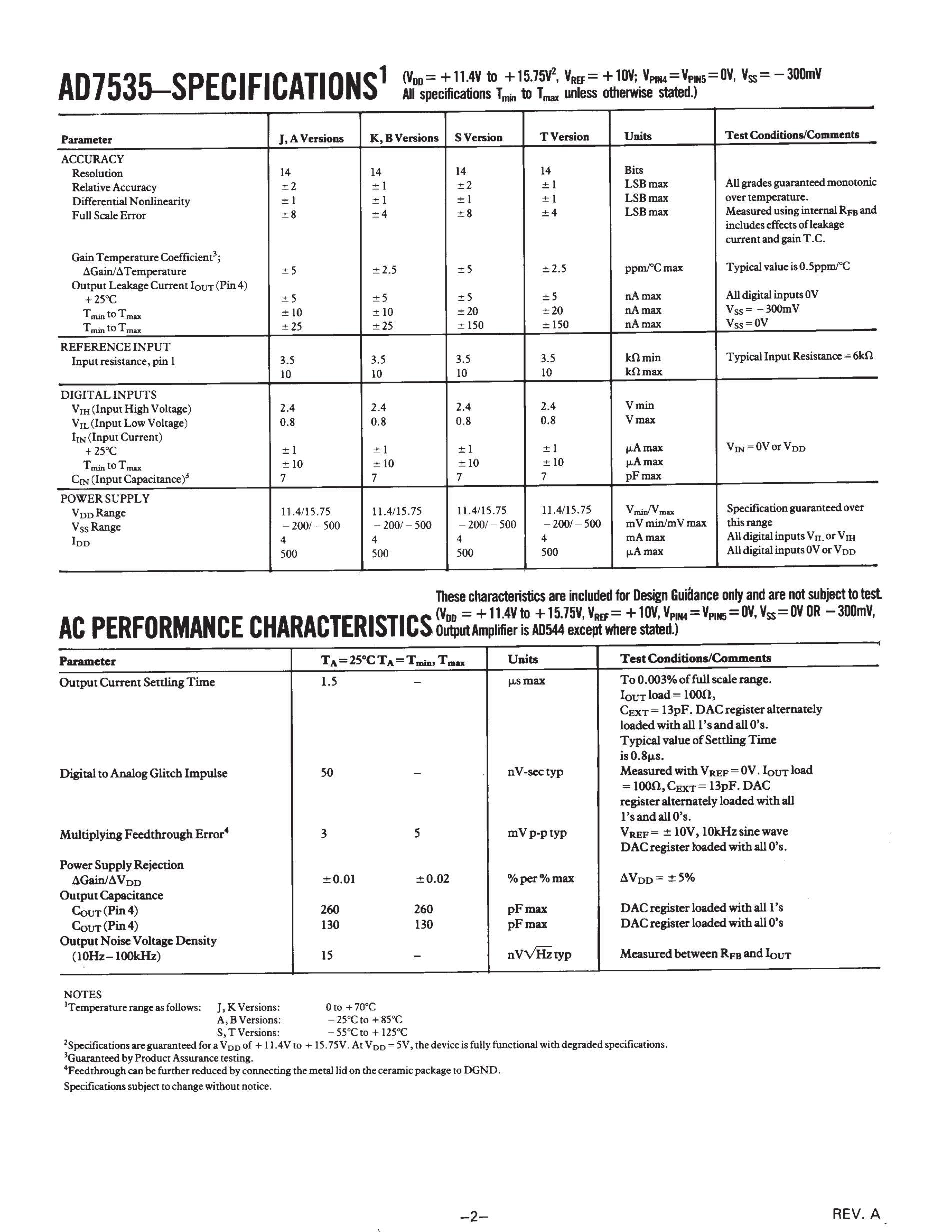 AD7535's pdf picture 2