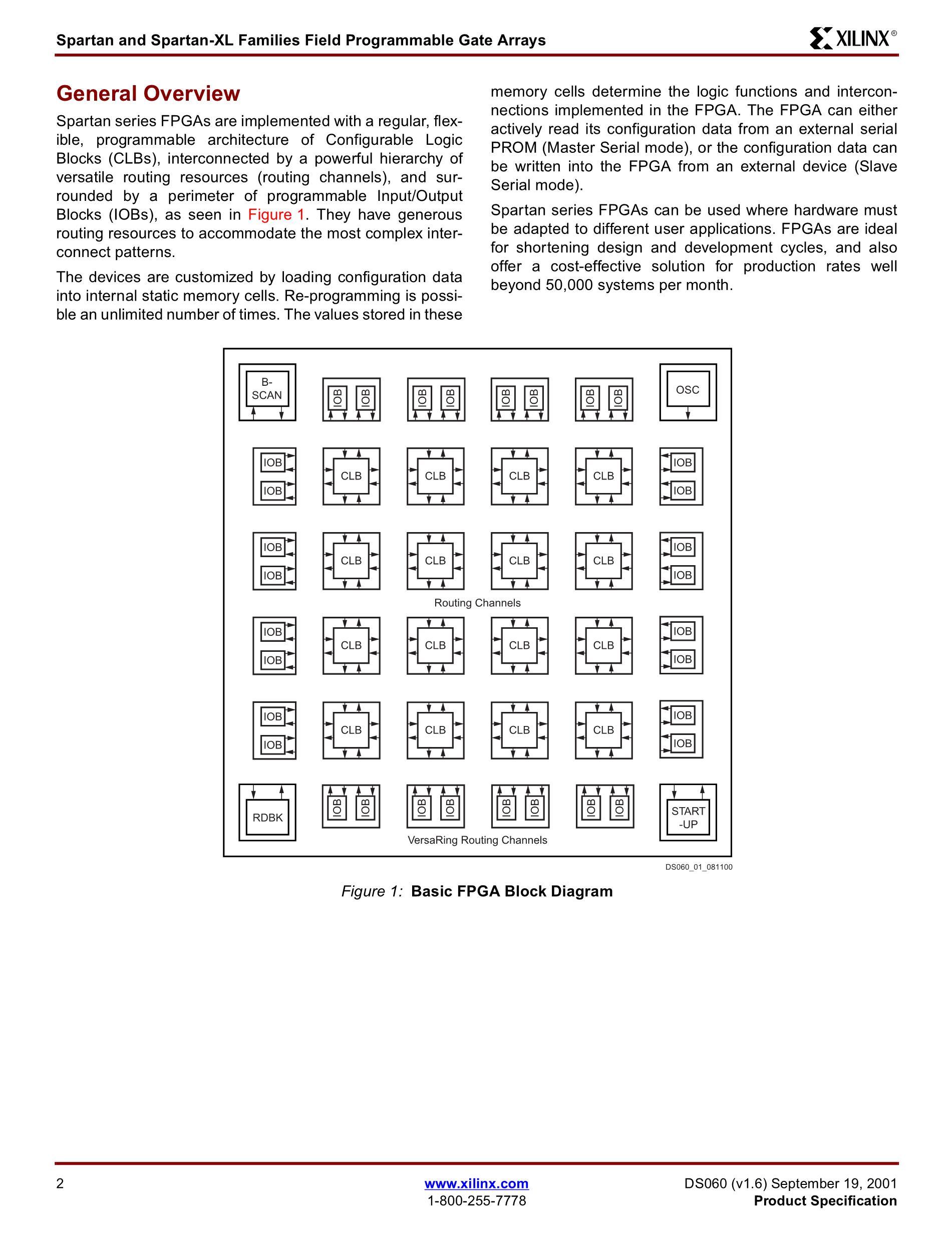 XCS20-3TQ144C's pdf picture 2