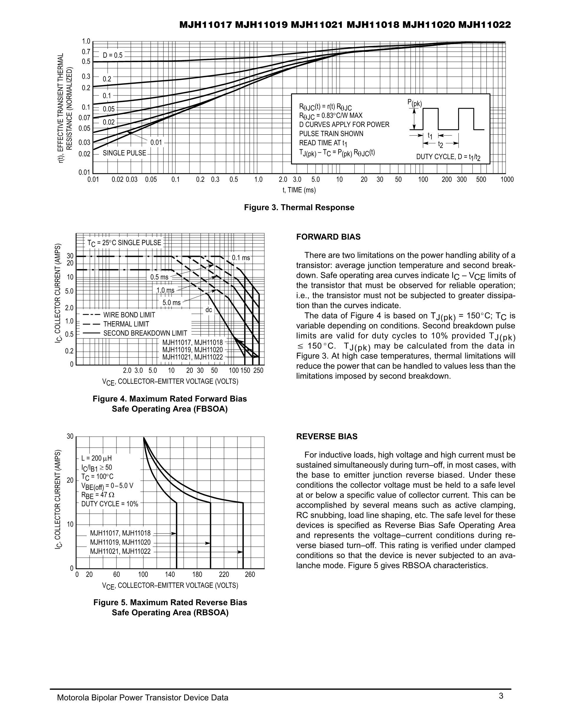 MJH16018's pdf picture 3