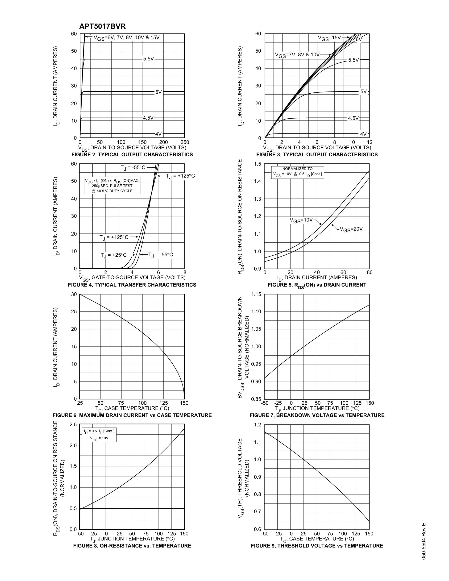 APT 1147's pdf picture 3