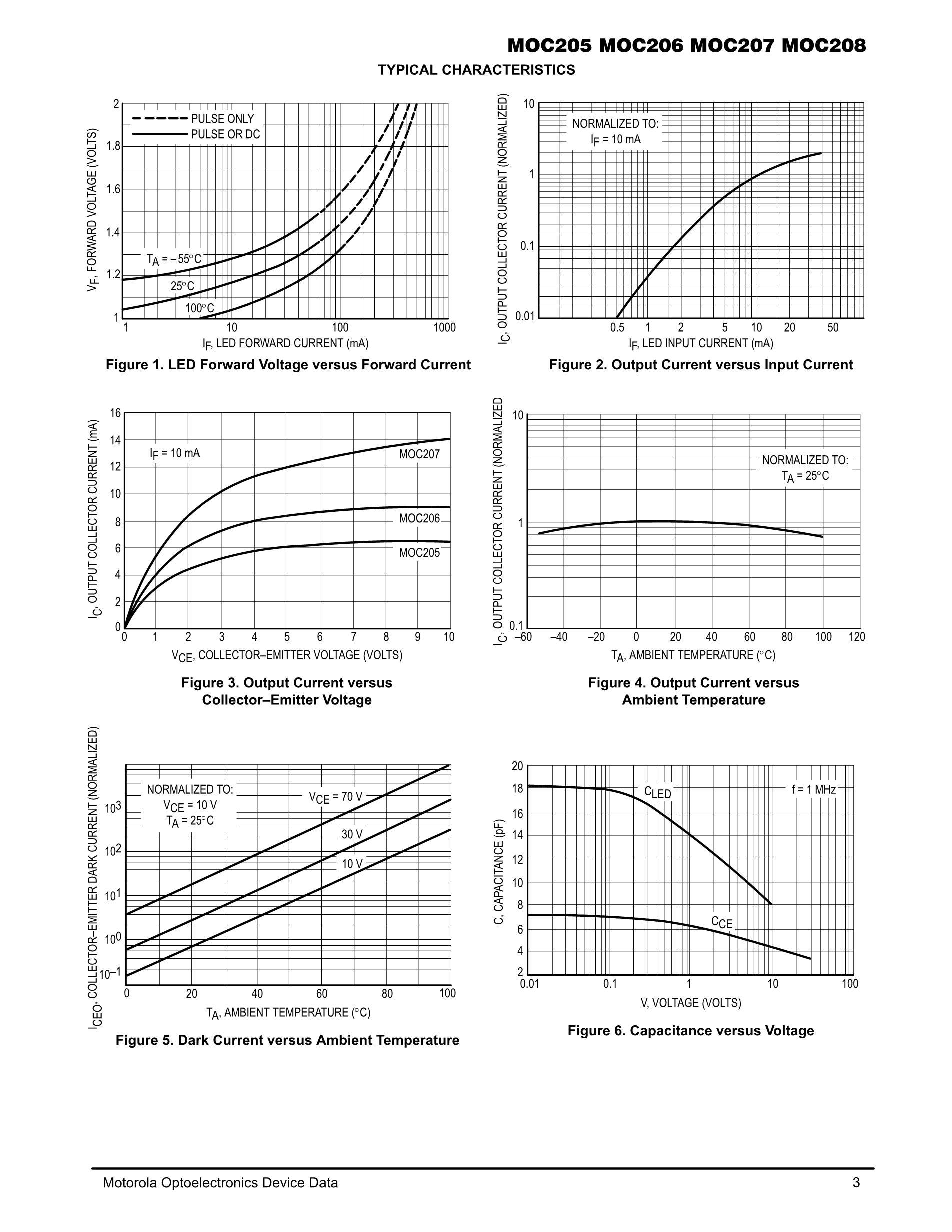 MOC212R2M's pdf picture 3