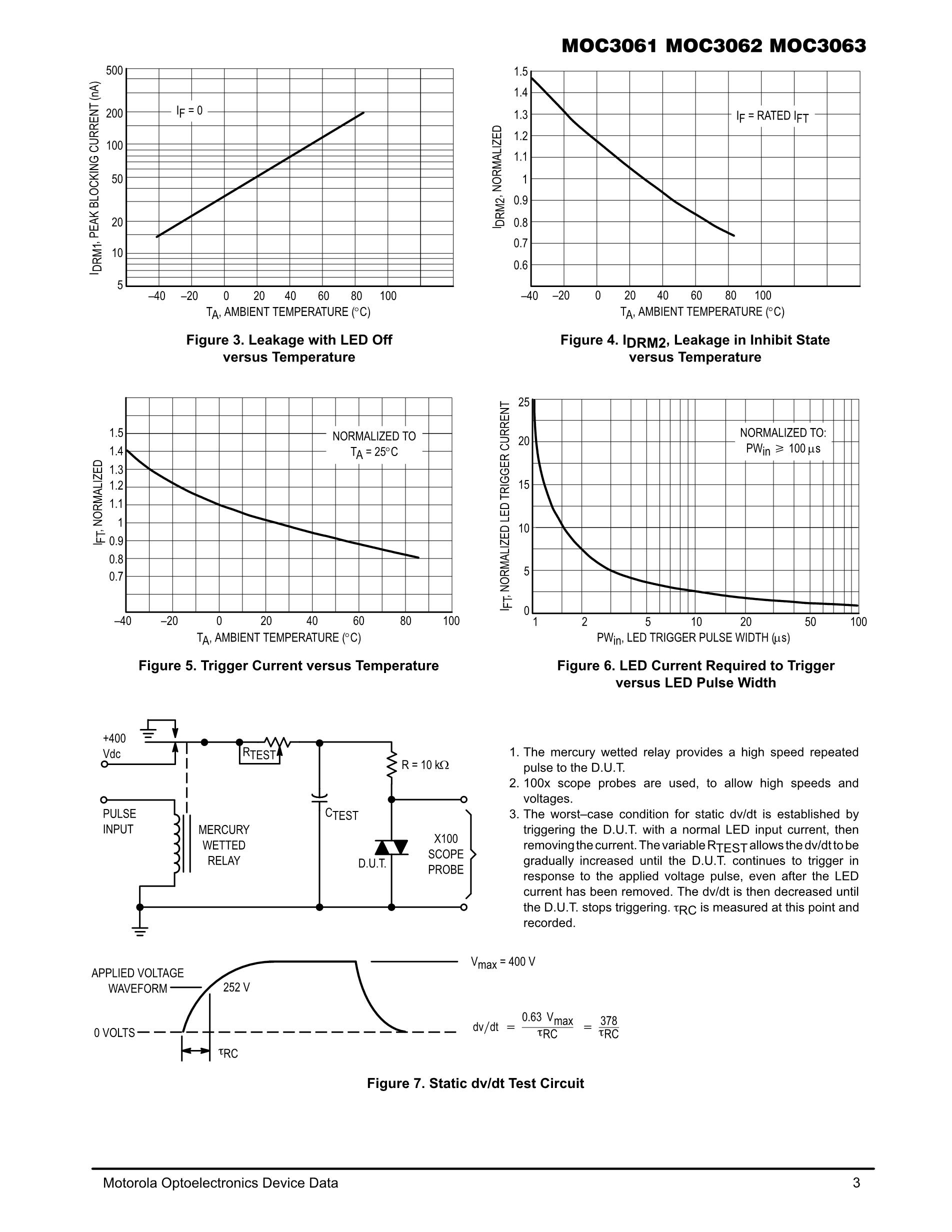 MOC3063's pdf picture 3