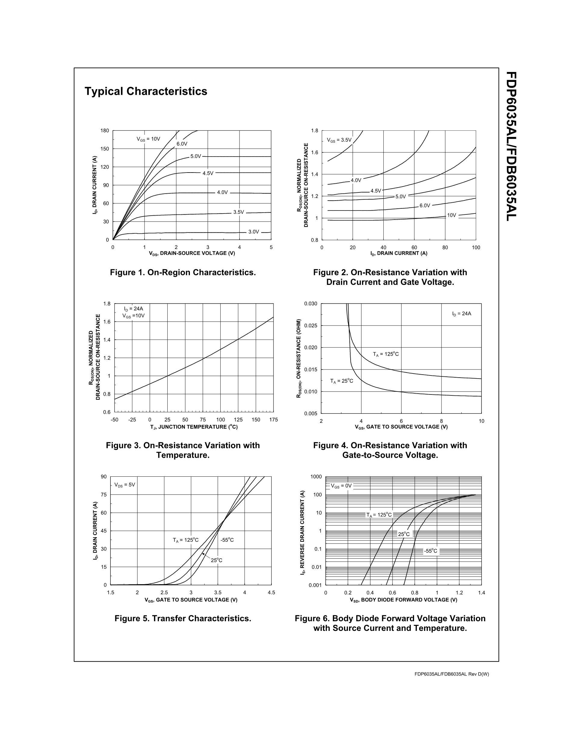 FDB65N06's pdf picture 3