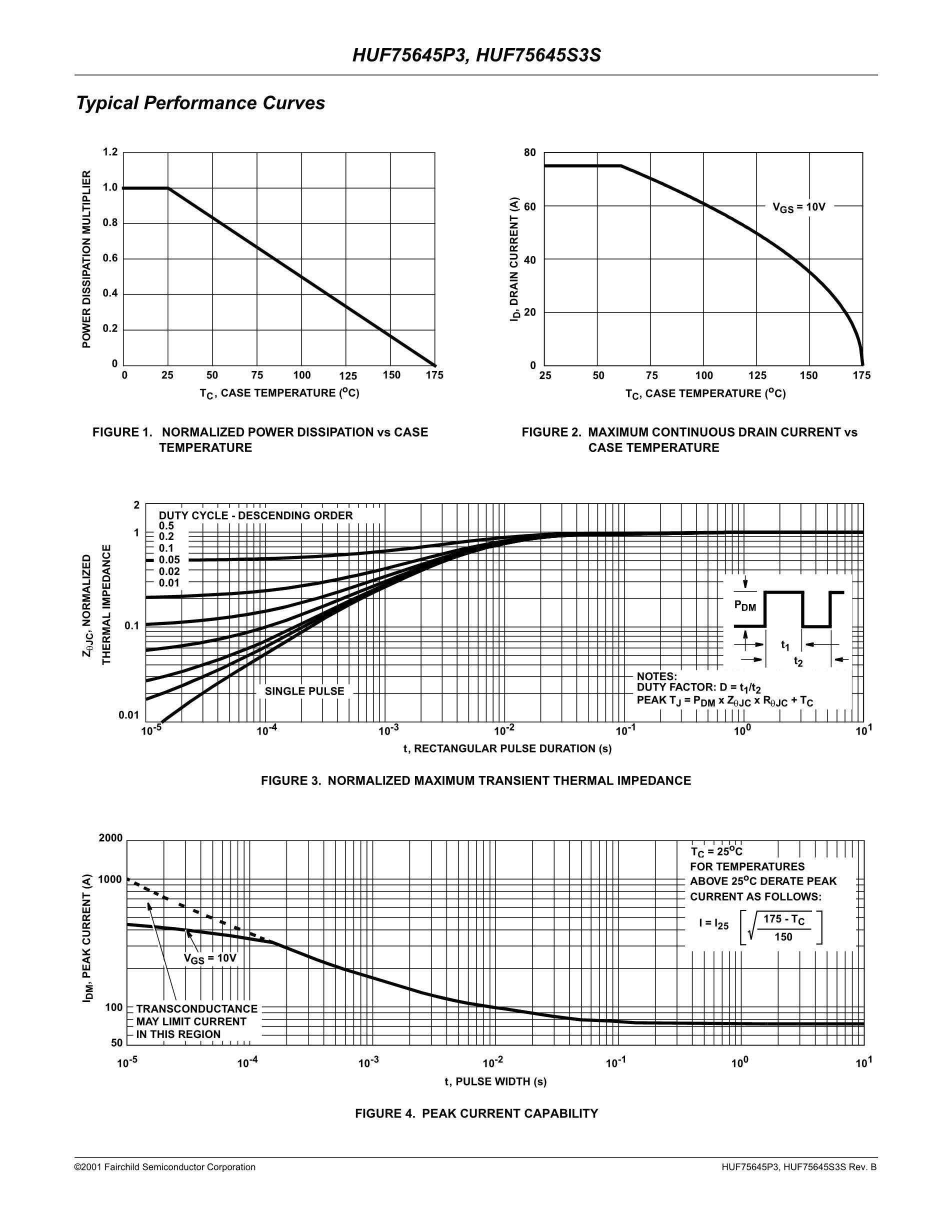 HUF76107D's pdf picture 3