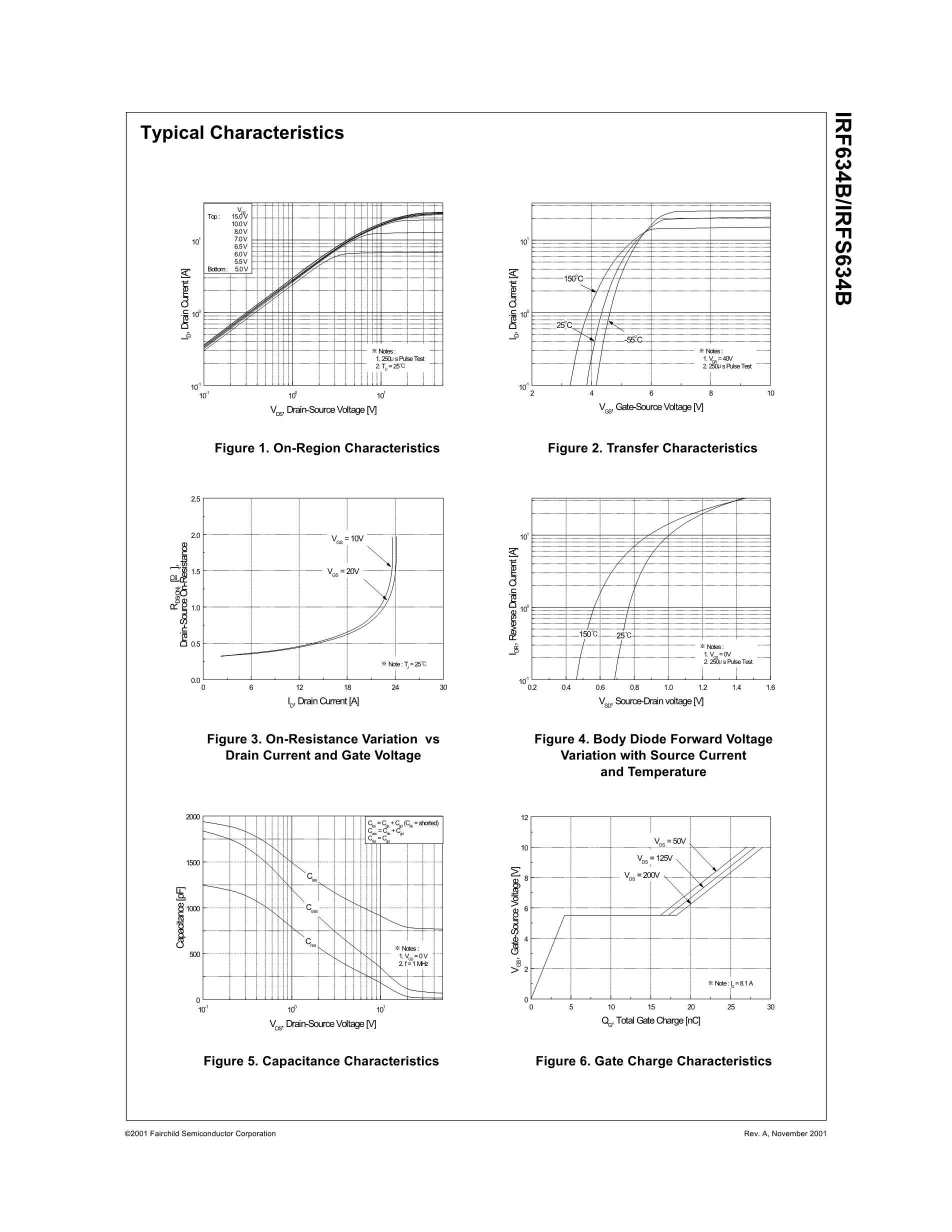 IRFS9630's pdf picture 3
