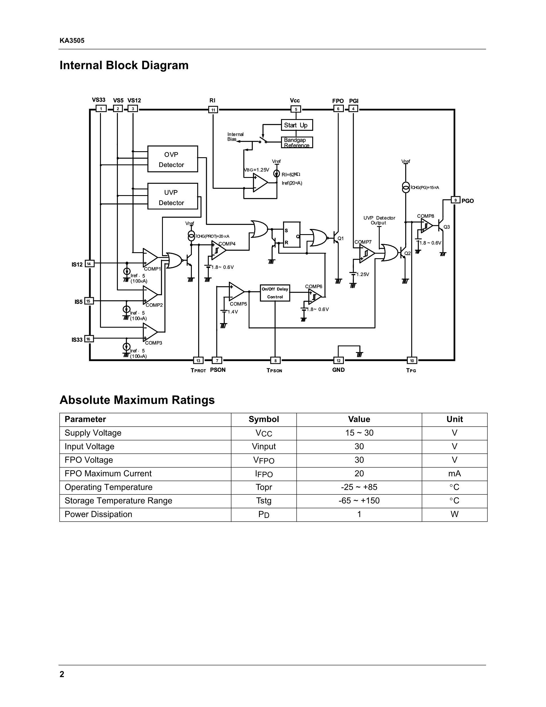 KA3505's pdf picture 2