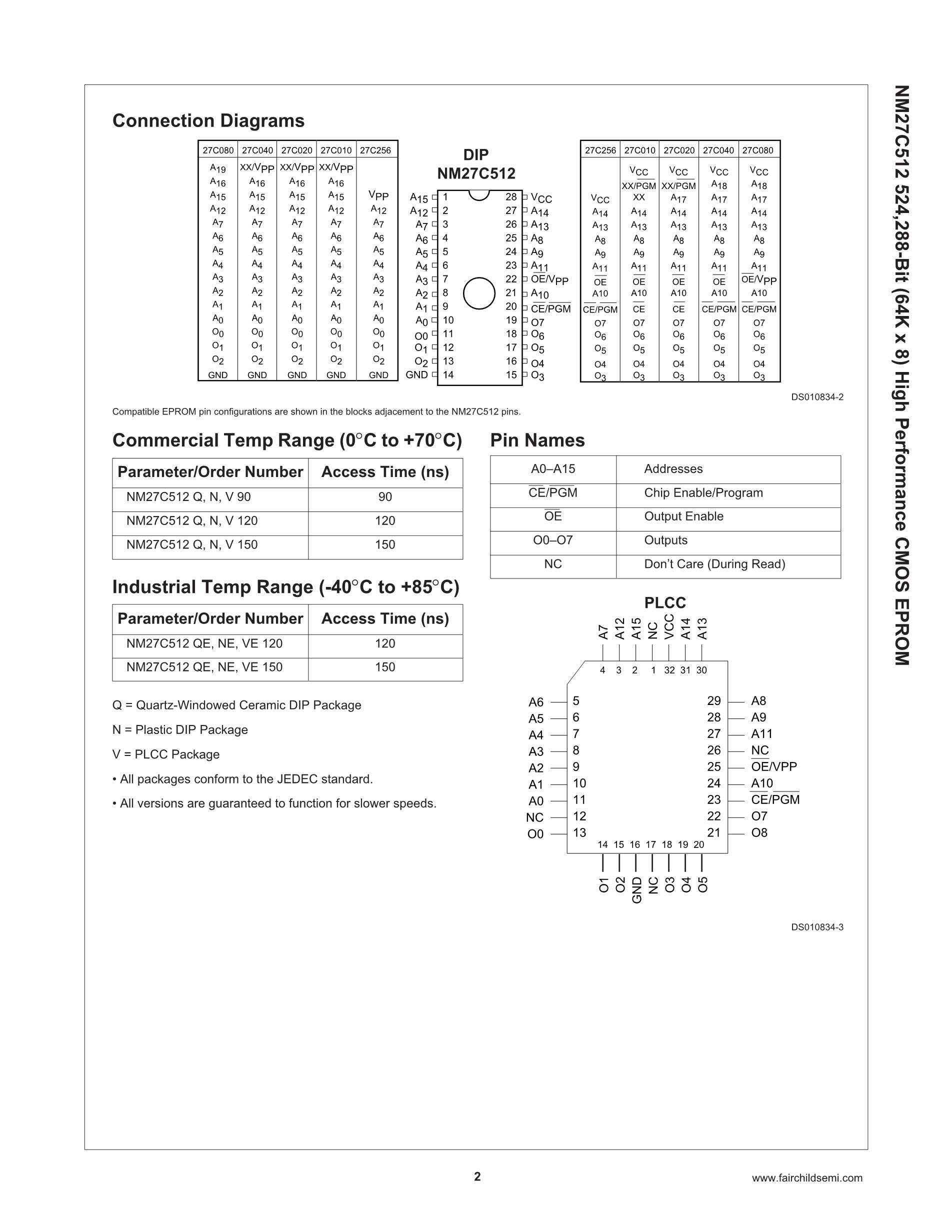 NM27C128Q200's pdf picture 2