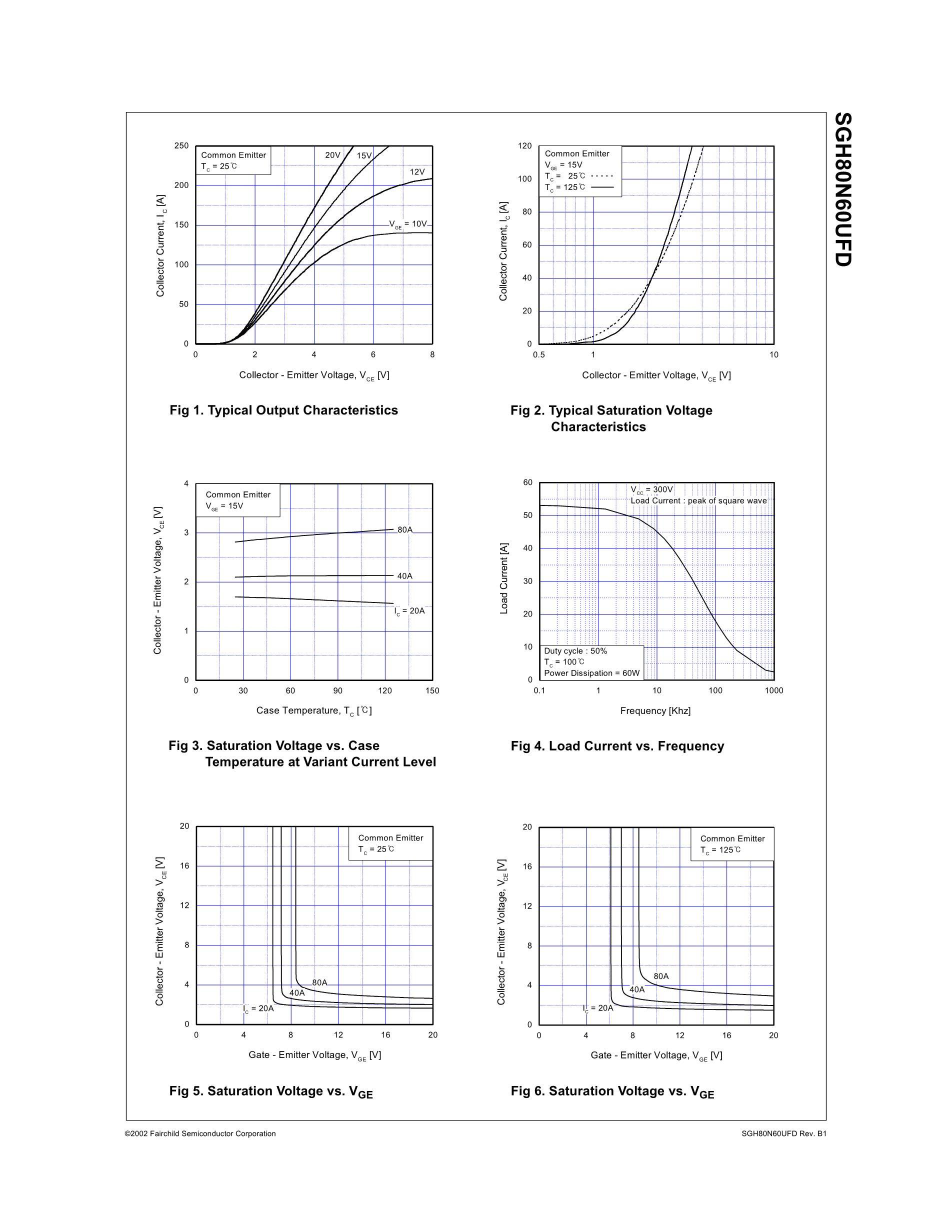 SGH80N60UFTU's pdf picture 3