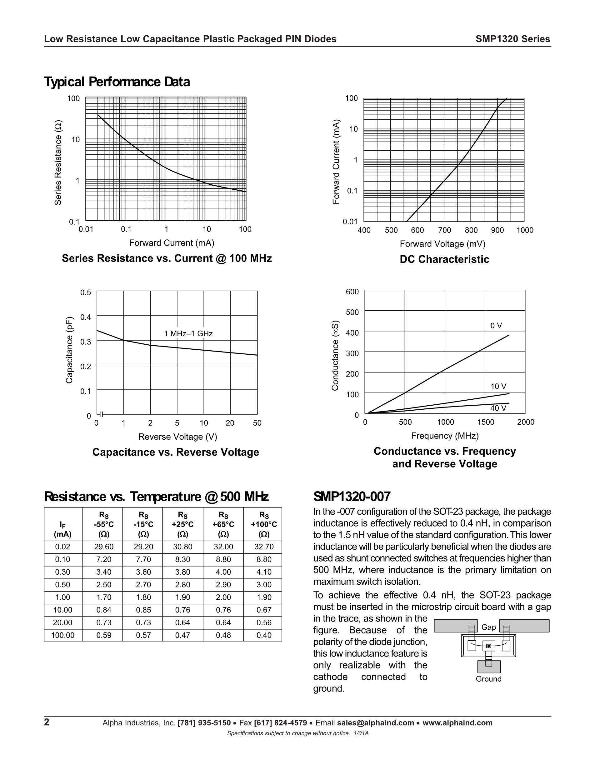 SMP-1052SC's pdf picture 2