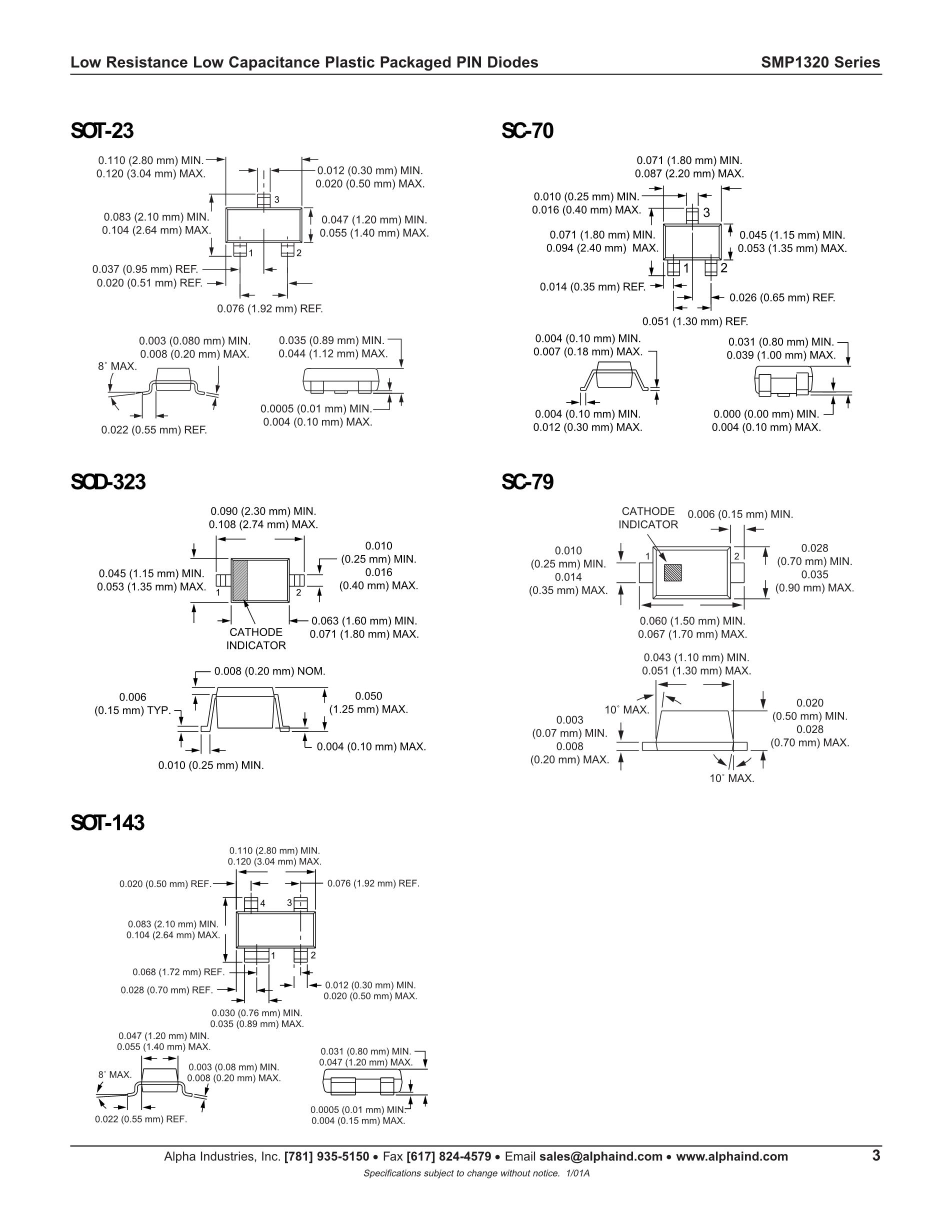 SMP-1052DB's pdf picture 3