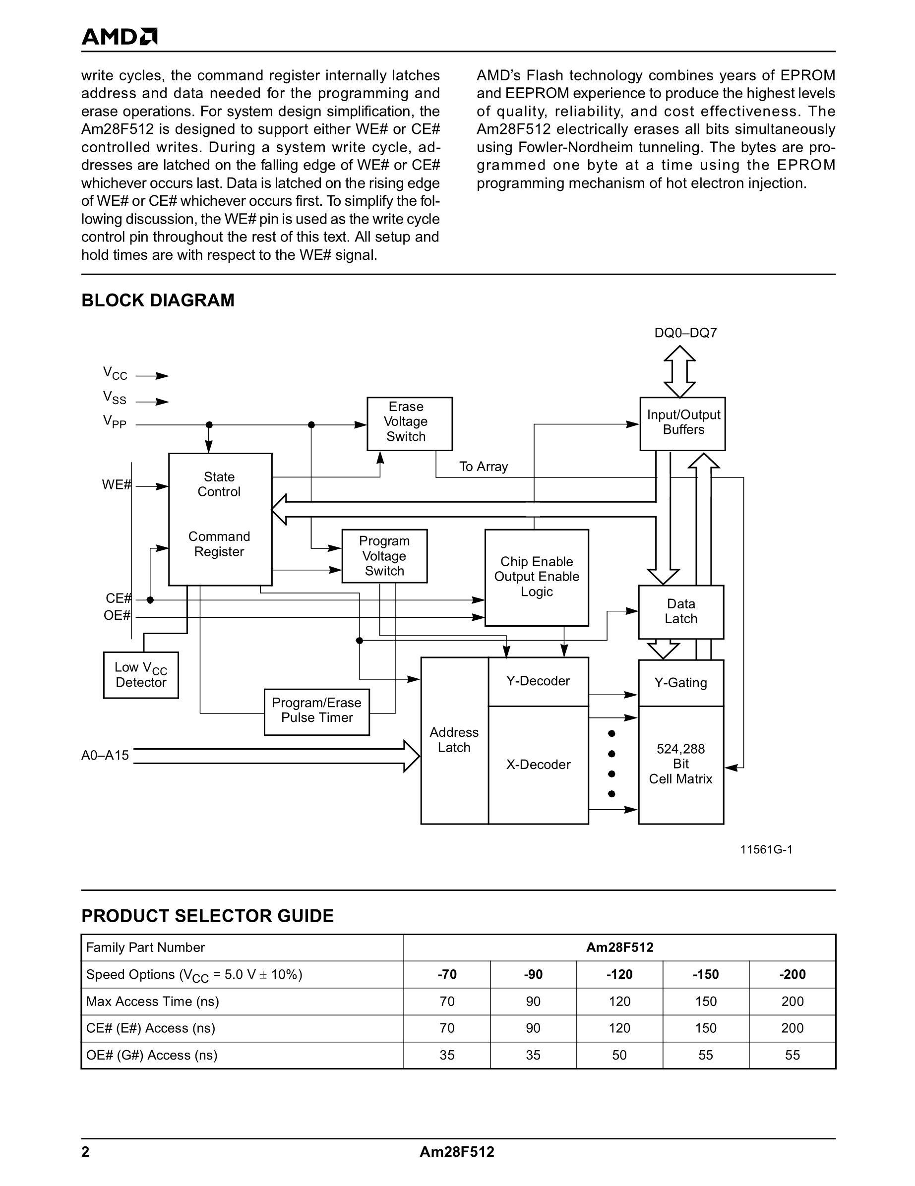 AM28F512's pdf picture 2