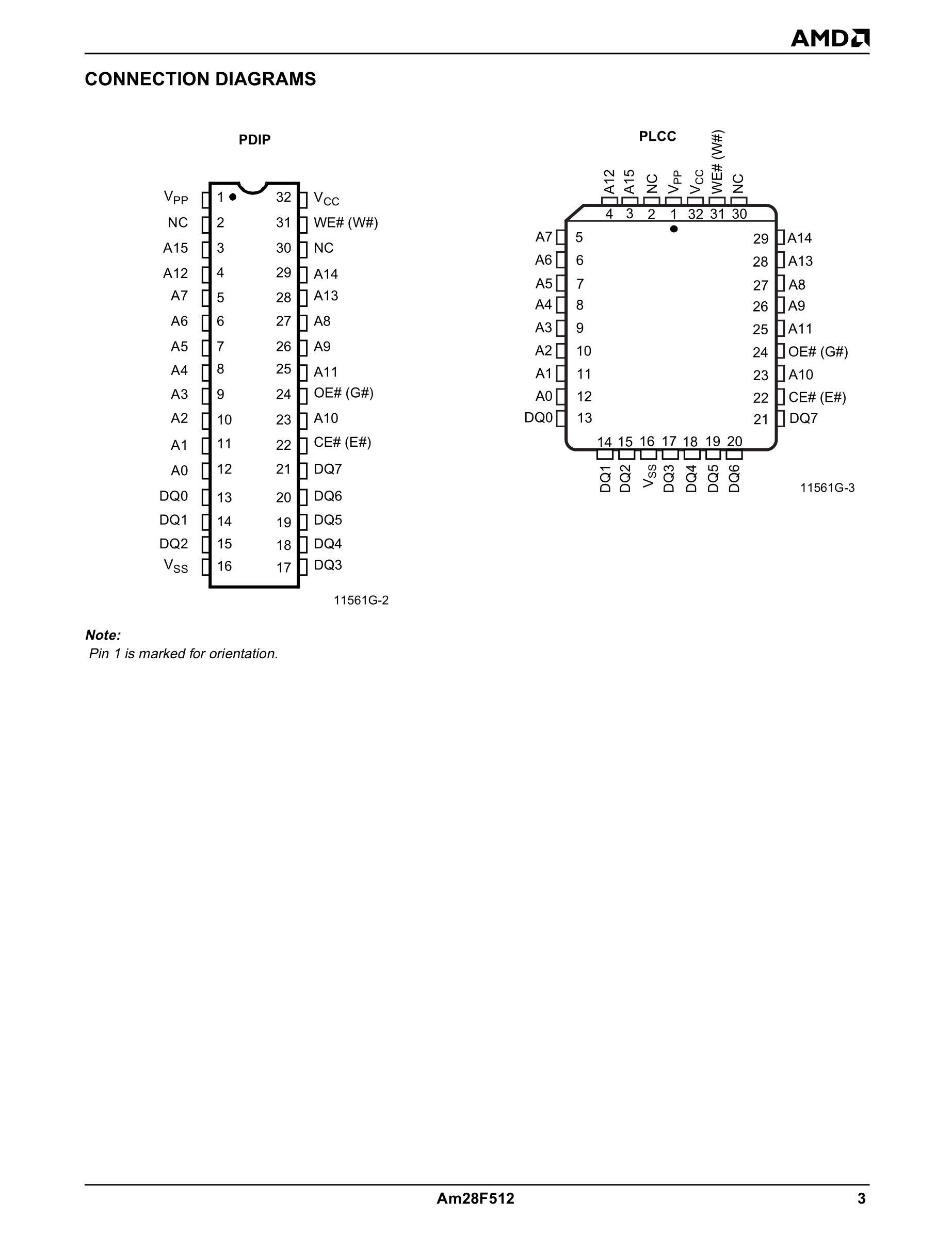 AM28F512's pdf picture 3