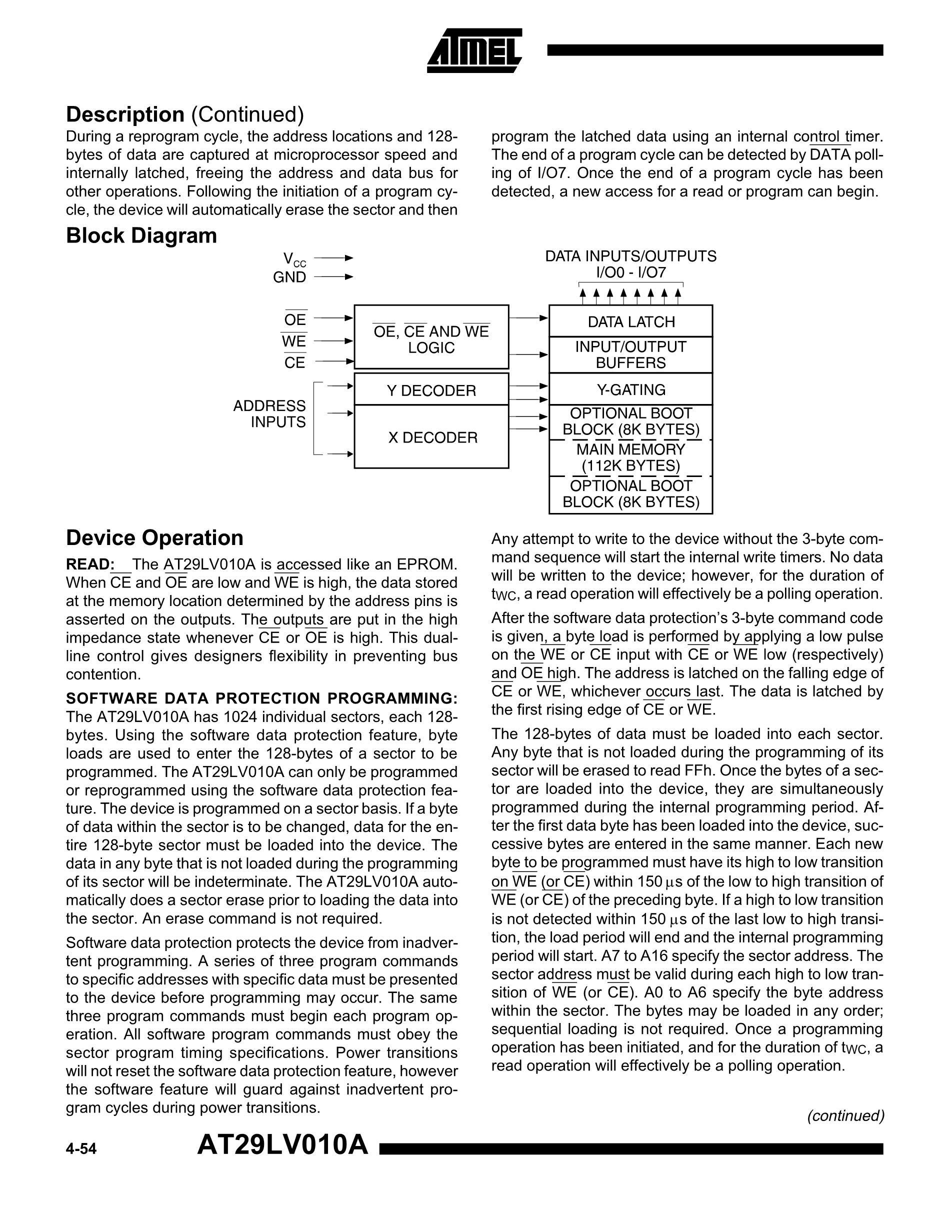 15TI's pdf picture 2