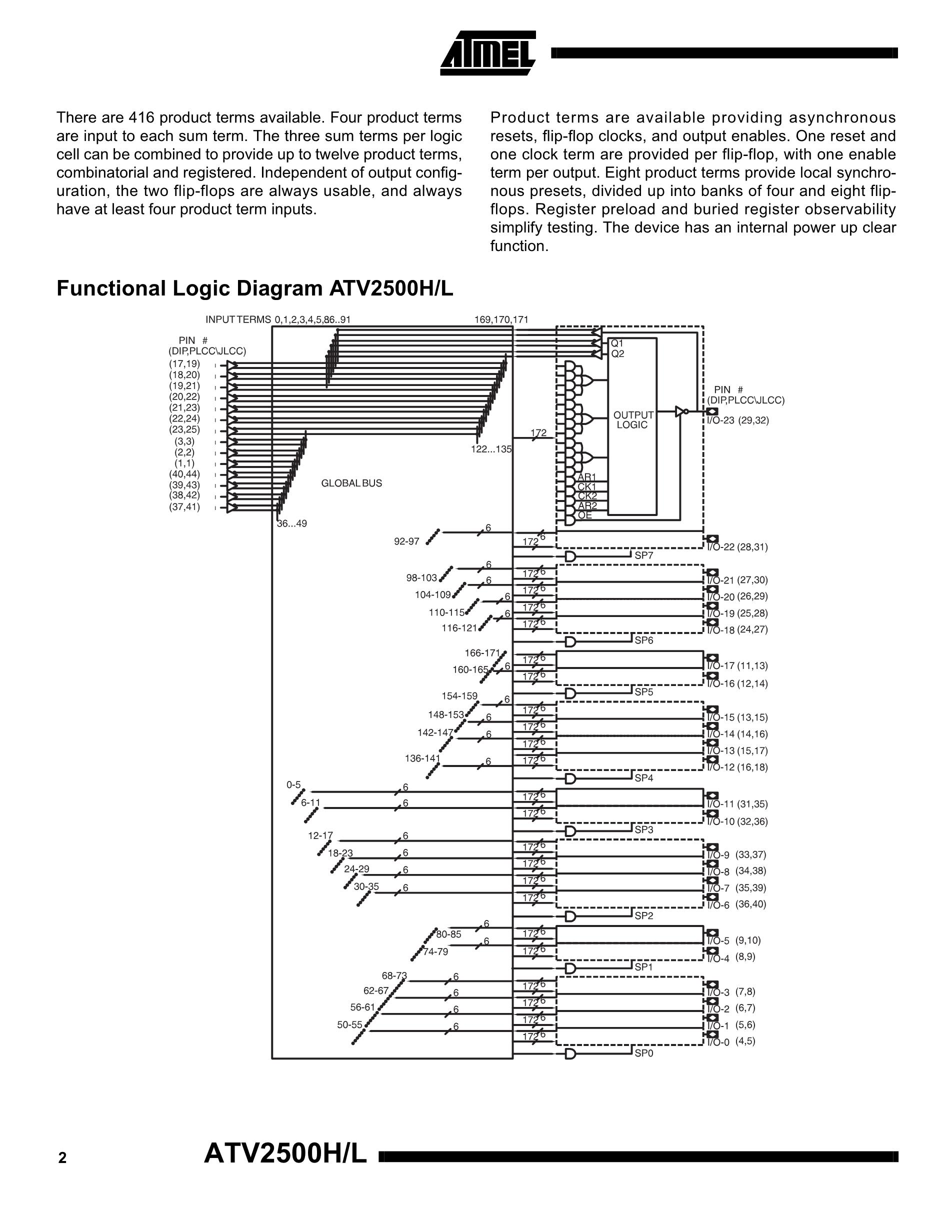 ATV2500RQL's pdf picture 2